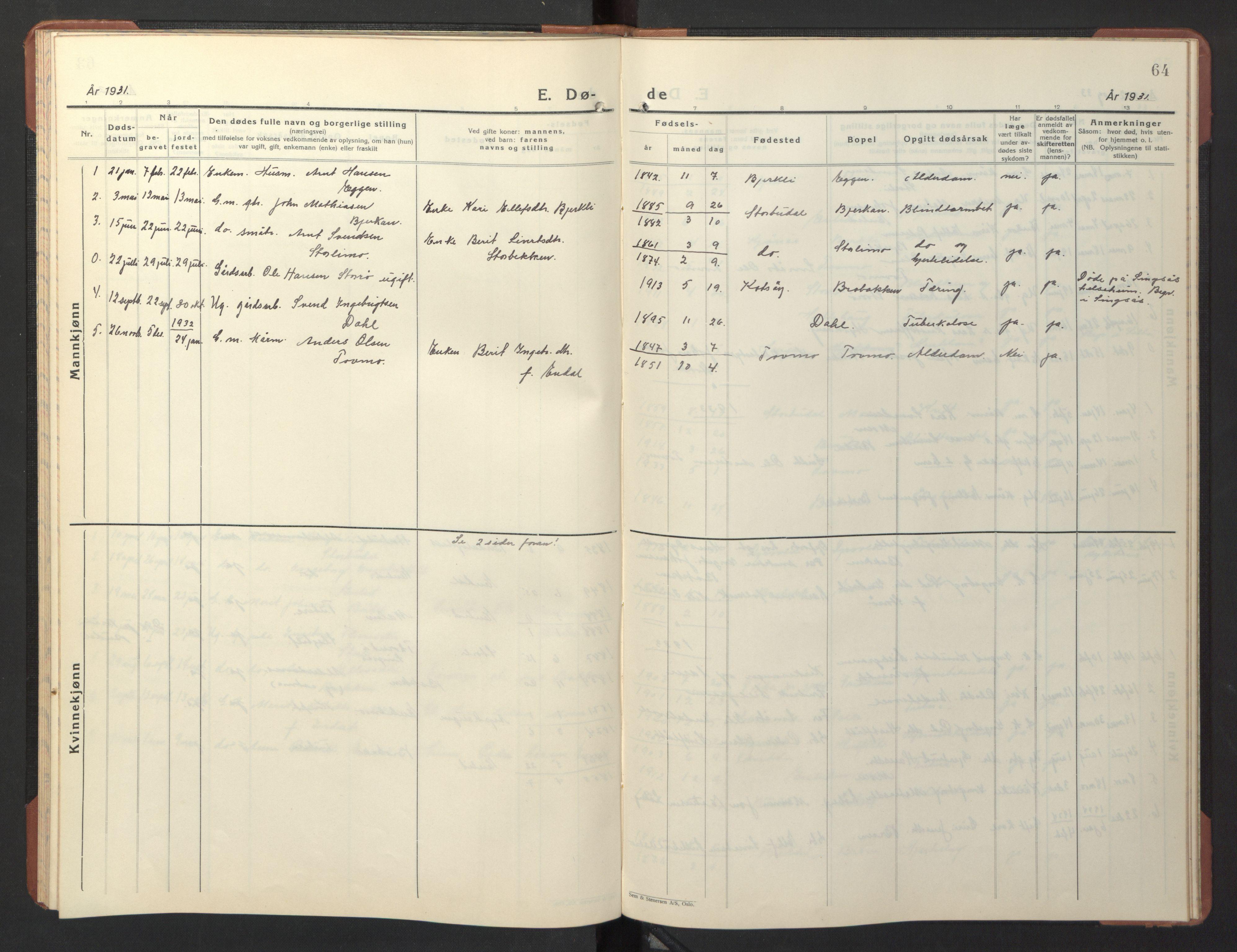 SAT, Ministerialprotokoller, klokkerbøker og fødselsregistre - Sør-Trøndelag, 690/L1053: Klokkerbok nr. 690C03, 1930-1947, s. 64