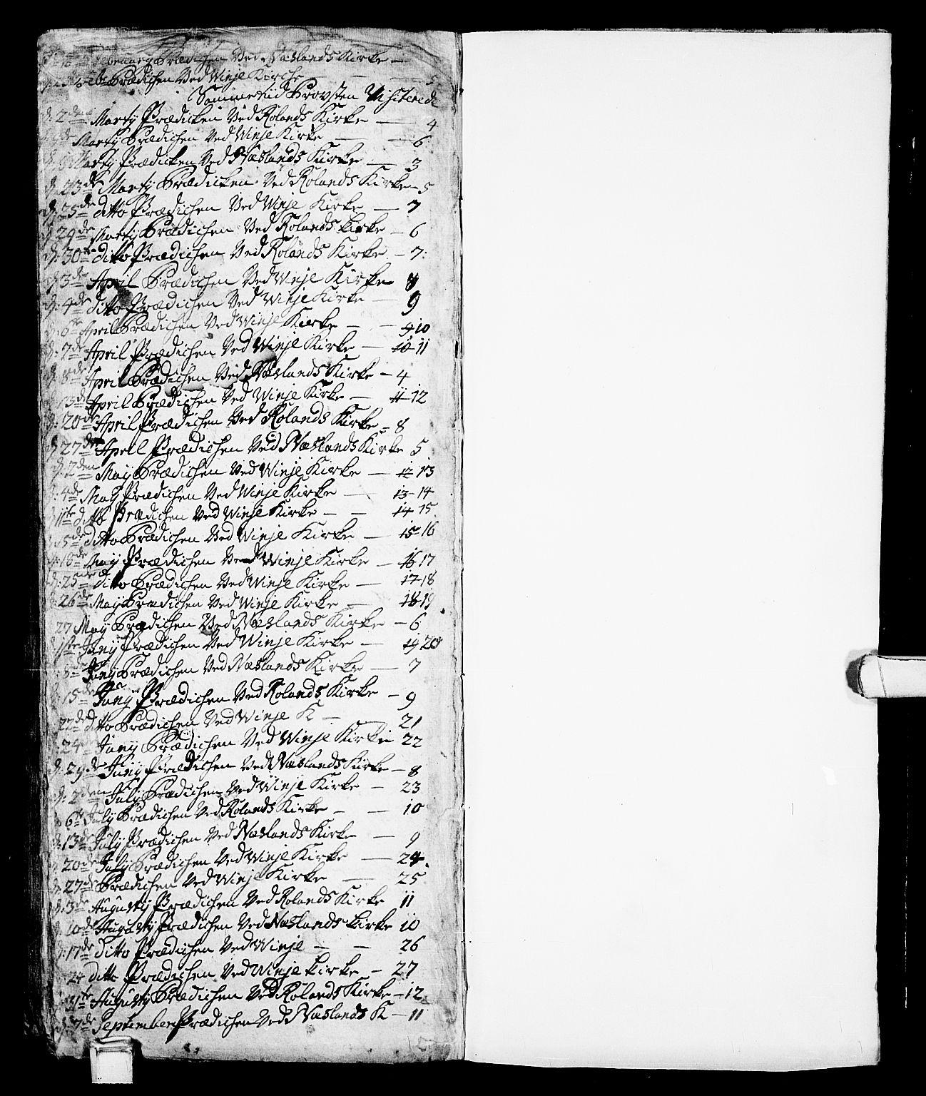 SAKO, Vinje kirkebøker, F/Fa/L0001: Ministerialbok nr. I 1, 1717-1766, s. 263