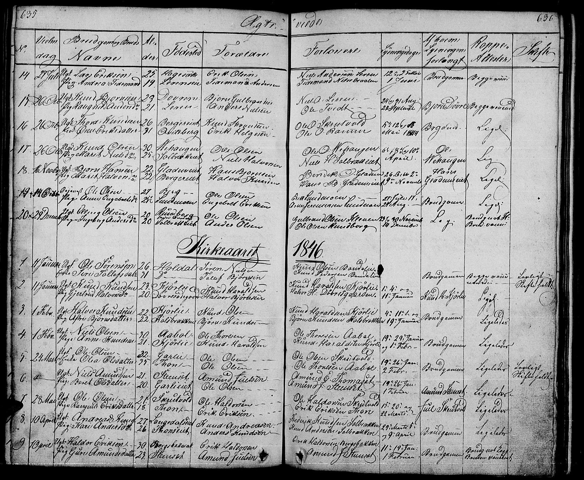 SAH, Nord-Aurdal prestekontor, Klokkerbok nr. 1, 1834-1887, s. 635-636