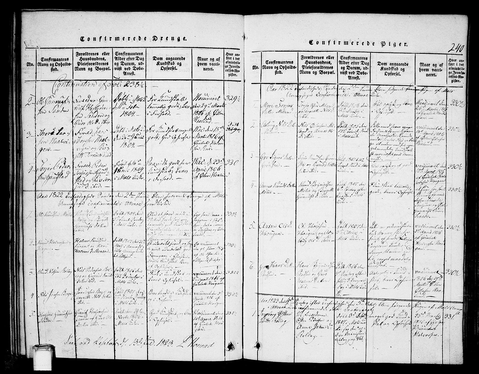 SAKO, Tinn kirkebøker, G/Gb/L0001: Klokkerbok nr. II 1 /1, 1815-1850, s. 240