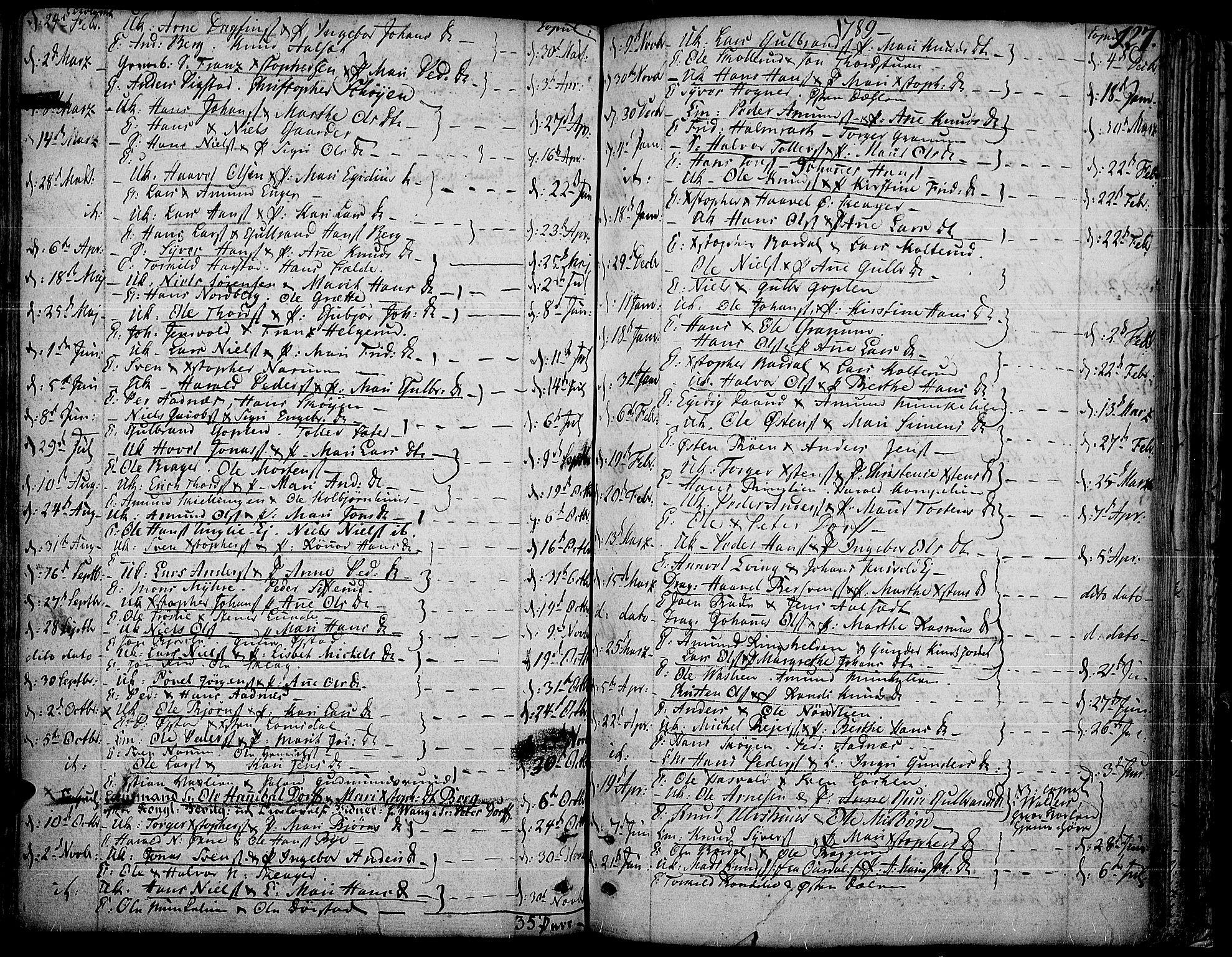 SAH, Land prestekontor, Ministerialbok nr. 6, 1784-1813, s. 127