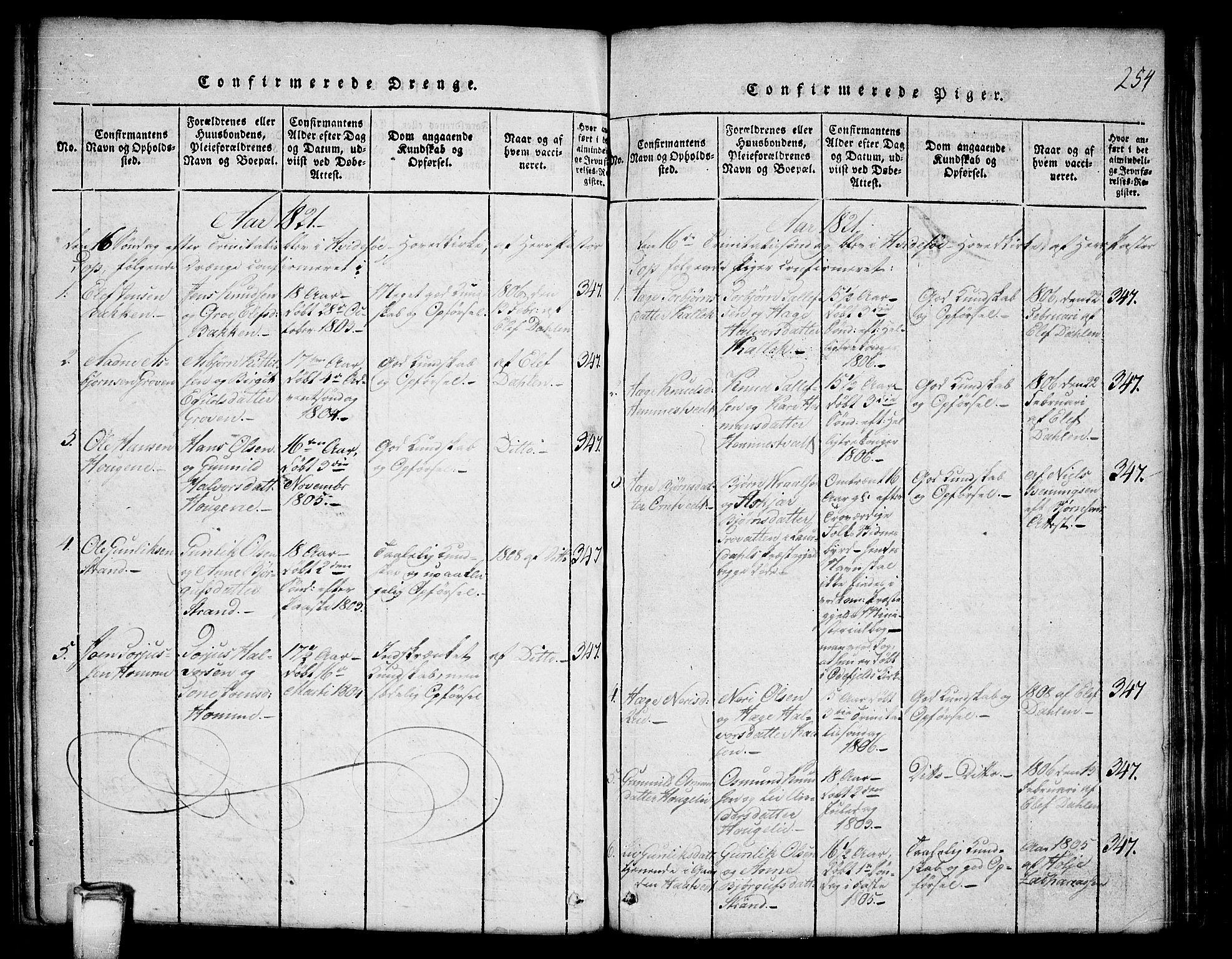 SAKO, Kviteseid kirkebøker, G/Gb/L0001: Klokkerbok nr. II 1, 1815-1842, s. 254