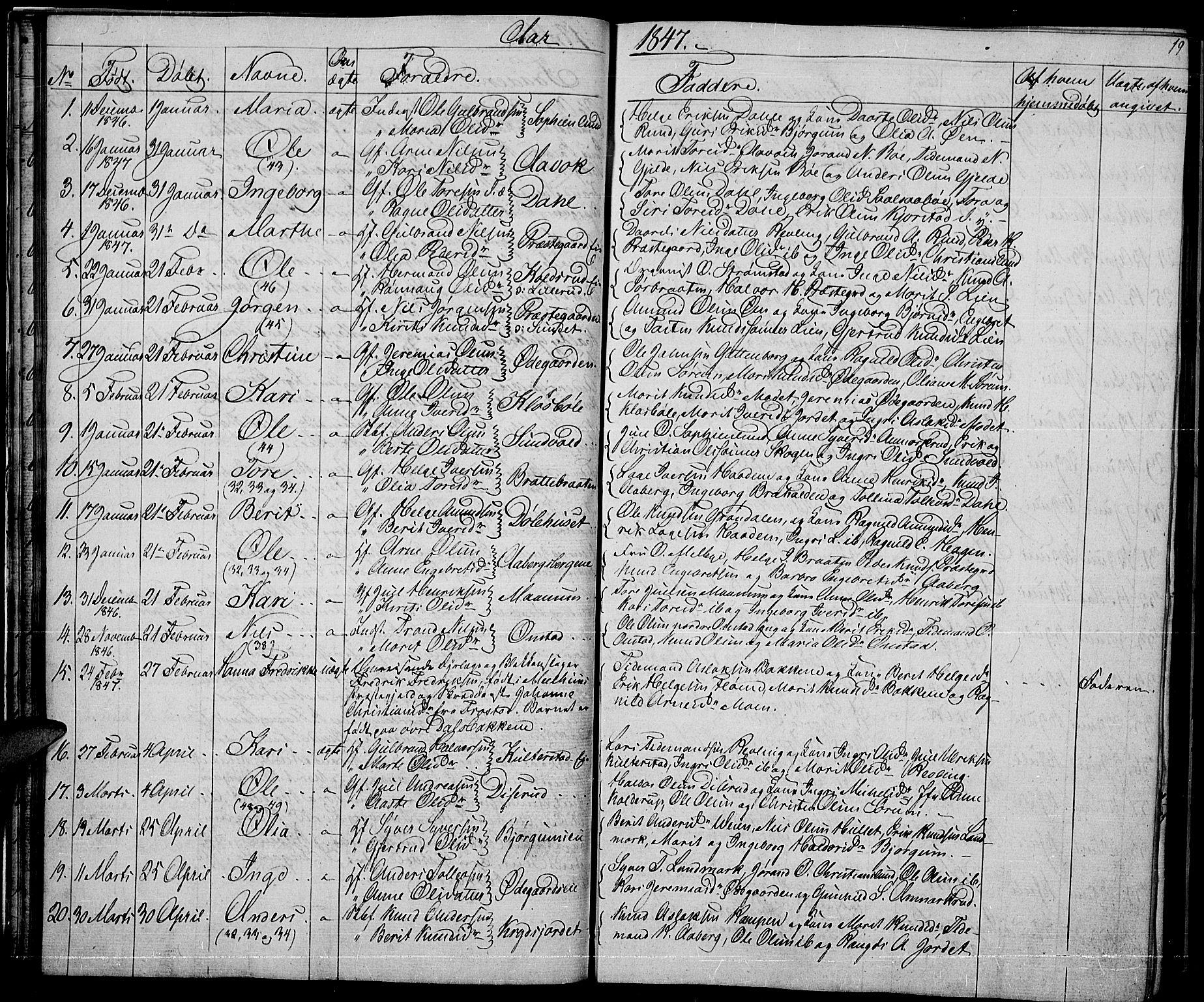 SAH, Nord-Aurdal prestekontor, Klokkerbok nr. 2, 1842-1877, s. 19