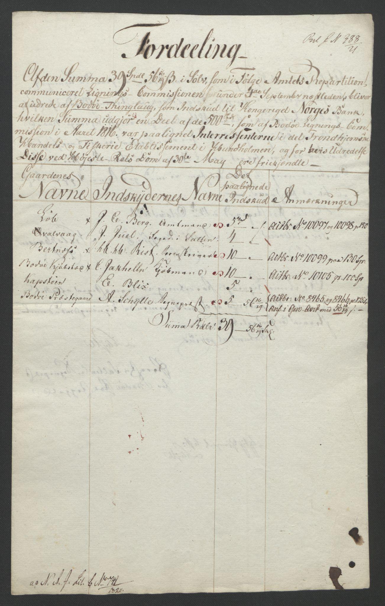 NOBA, Norges Bank/Sølvskatten 1816*, 1816-1821, s. 37