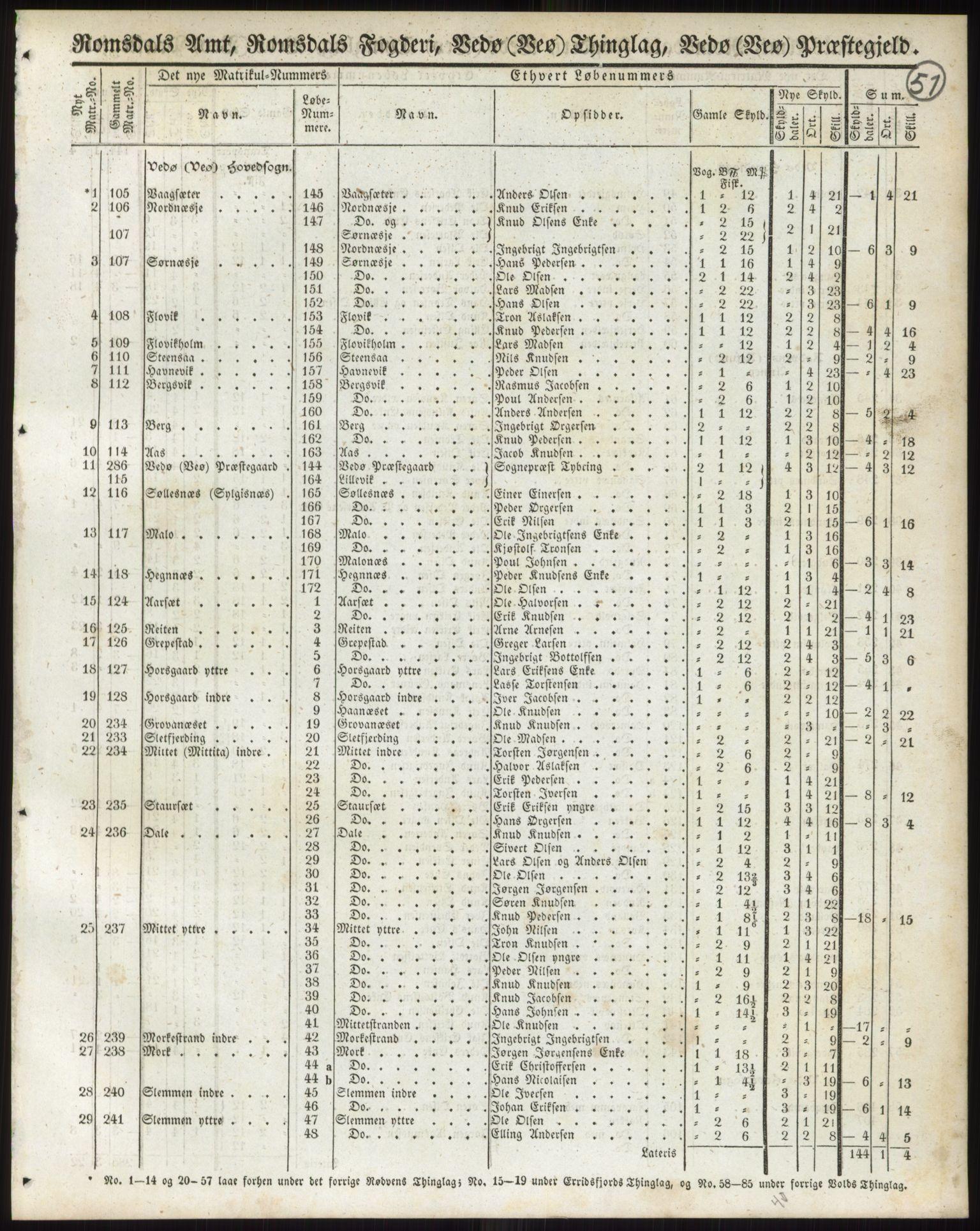 PUBL, Andre publikasjoner, -/Bind 14: Romsdals amt, 1838, s. 85