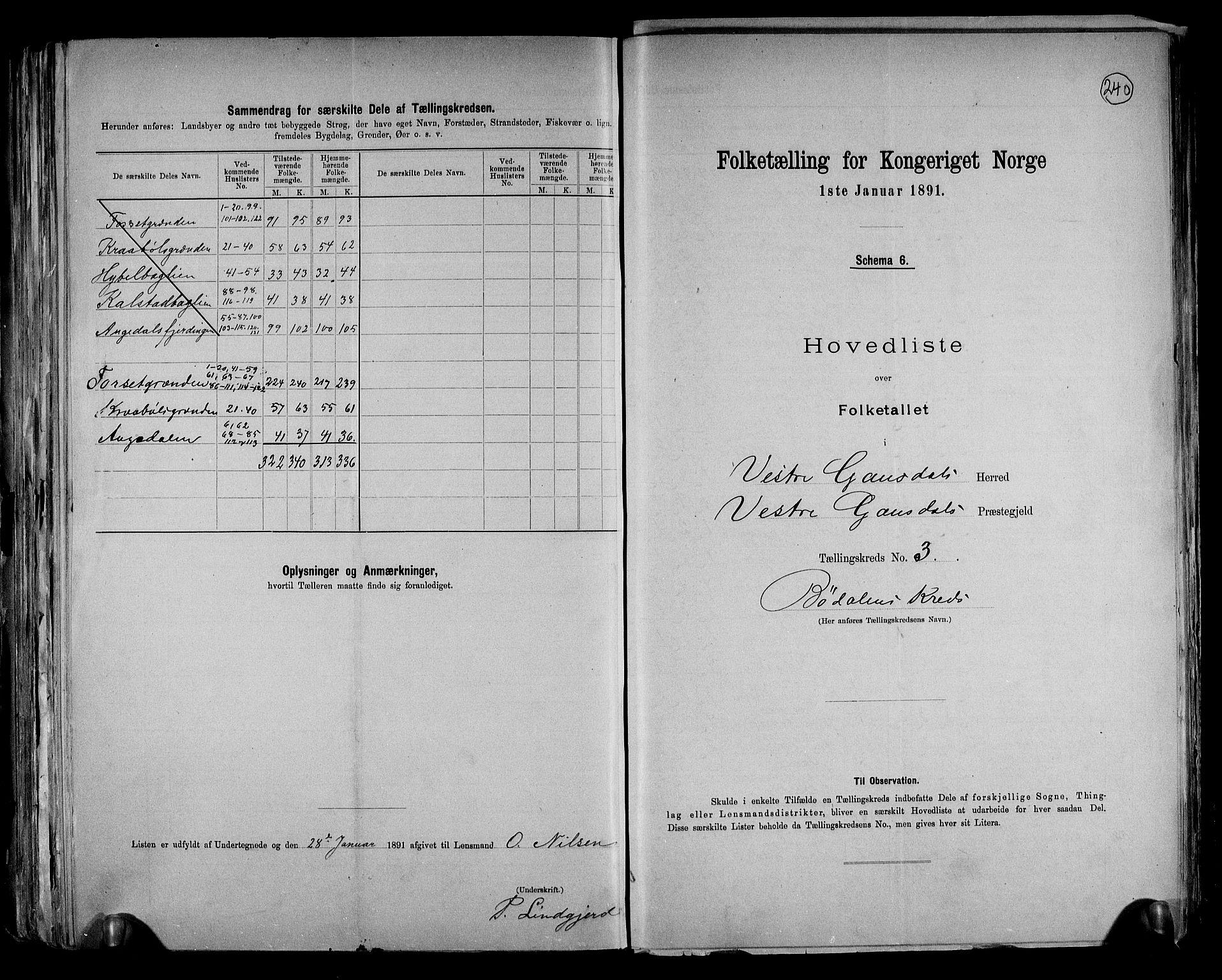 RA, Folketelling 1891 for 0523 Vestre Gausdal herred, 1891, s. 12