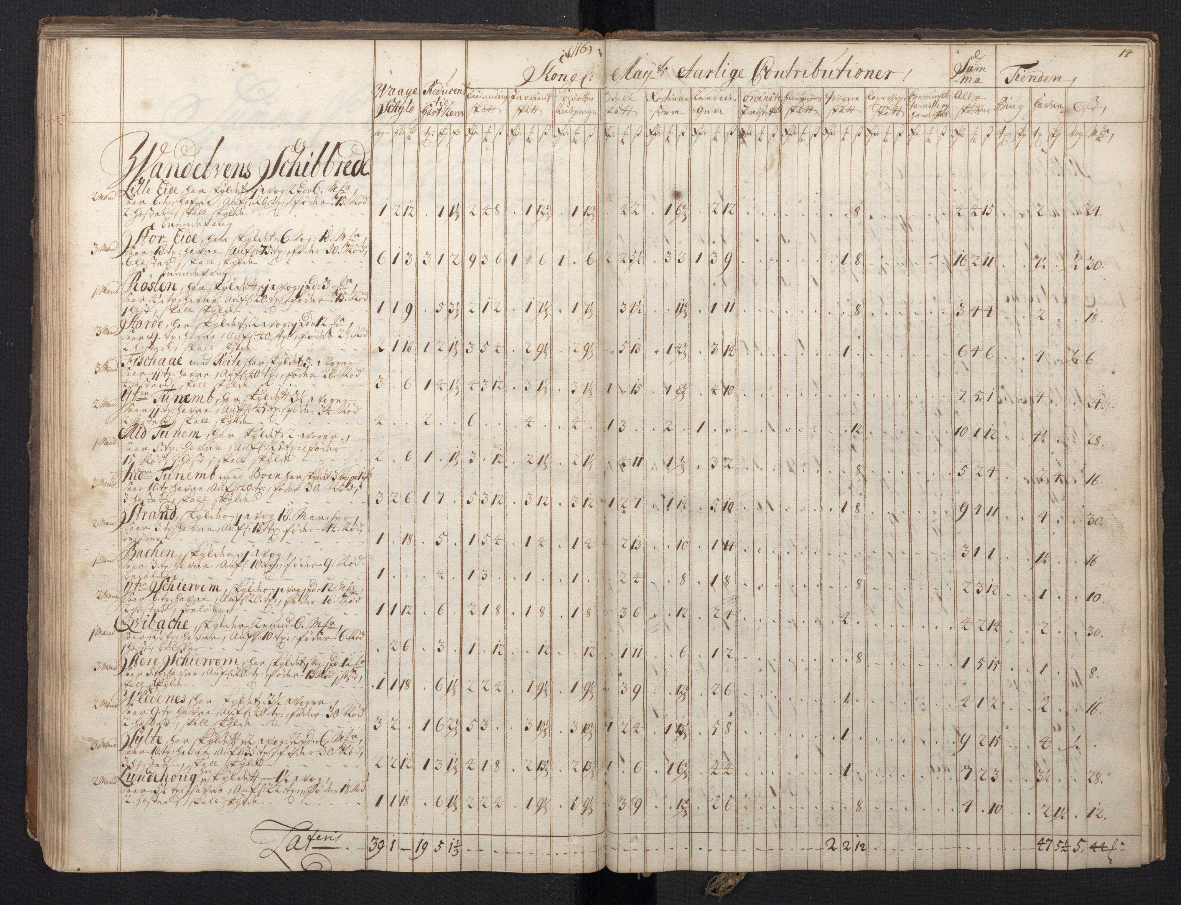 RA, Rentekammeret inntil 1814, Realistisk ordnet avdeling, N/Nb/Nbf/L0149: Sunnmøre, prøvematrikkel, 1714, s. 115b-116a