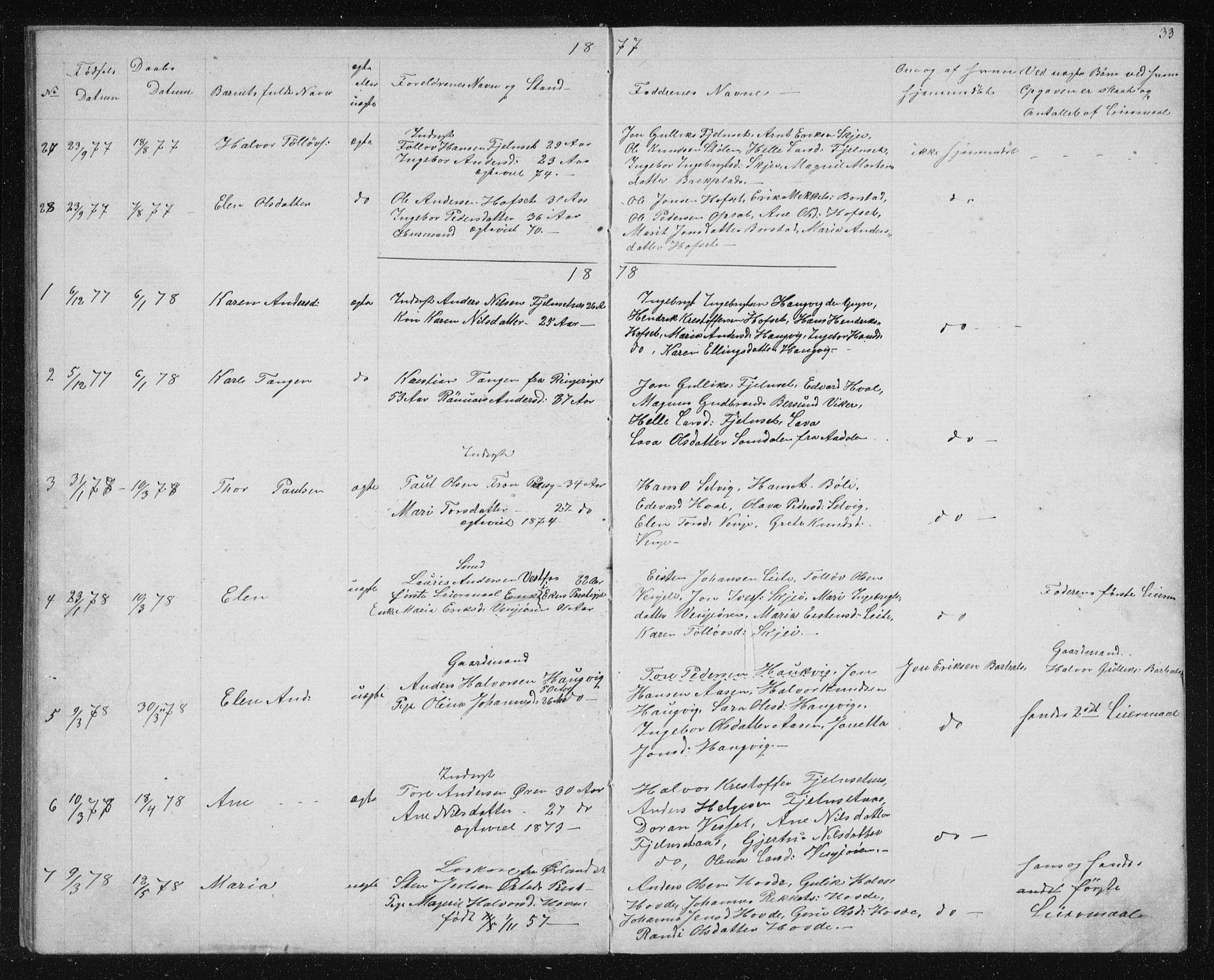 SAT, Ministerialprotokoller, klokkerbøker og fødselsregistre - Sør-Trøndelag, 631/L0513: Klokkerbok nr. 631C01, 1869-1879, s. 33
