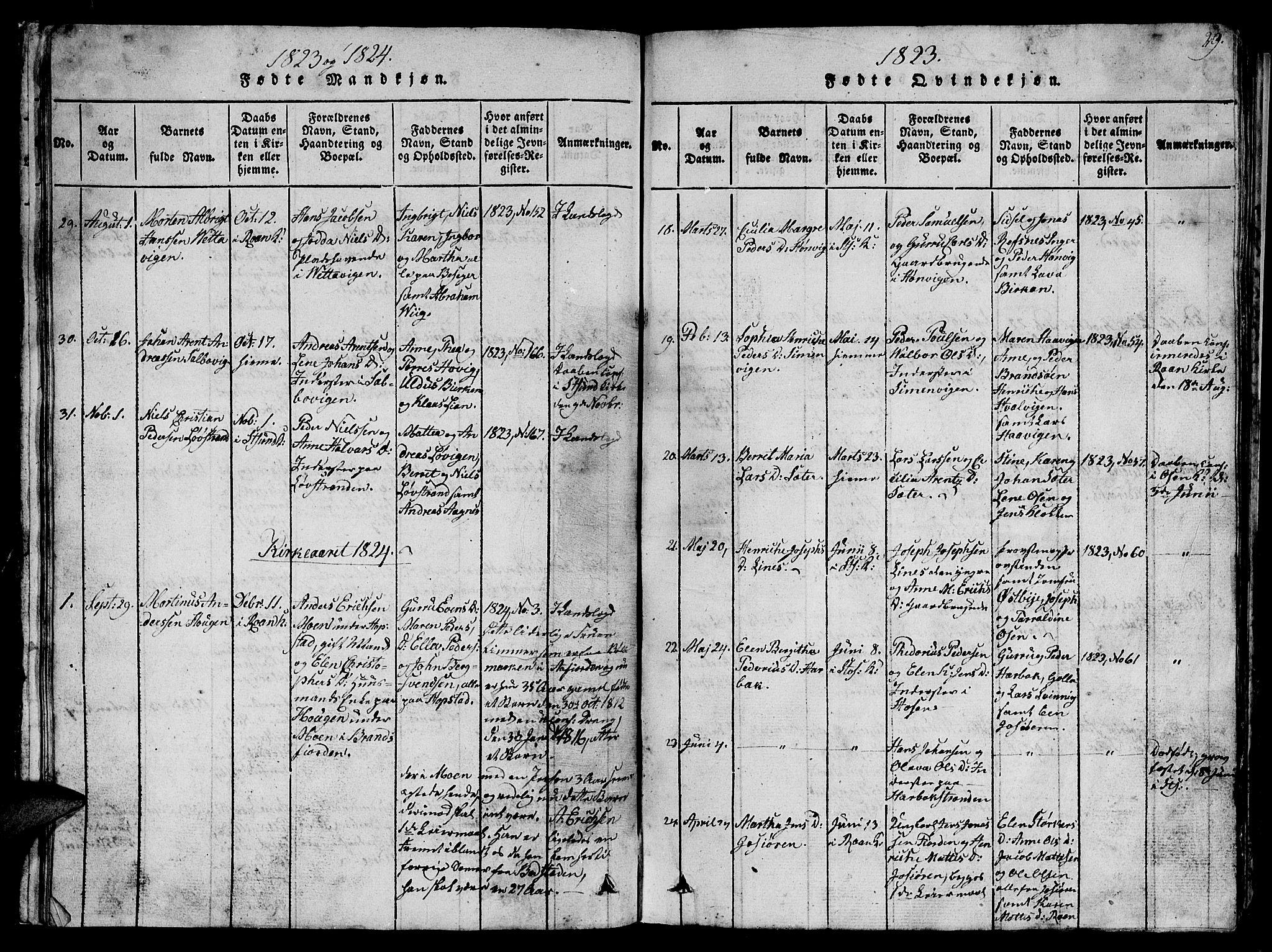 SAT, Ministerialprotokoller, klokkerbøker og fødselsregistre - Sør-Trøndelag, 657/L0714: Klokkerbok nr. 657C01, 1818-1868, s. 29