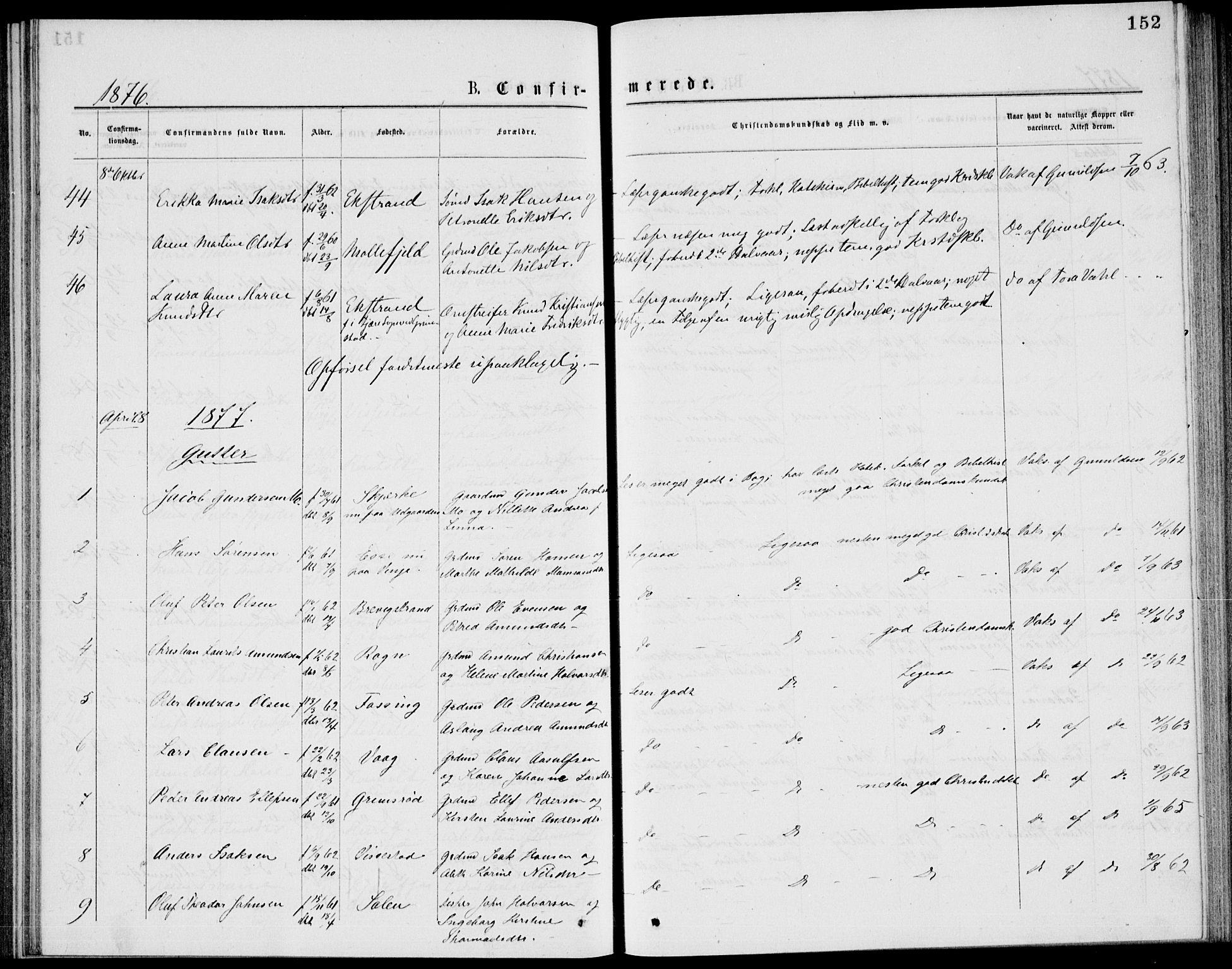 SAKO, Bamble kirkebøker, G/Ga/L0007: Klokkerbok nr. I 7, 1876-1877, s. 152