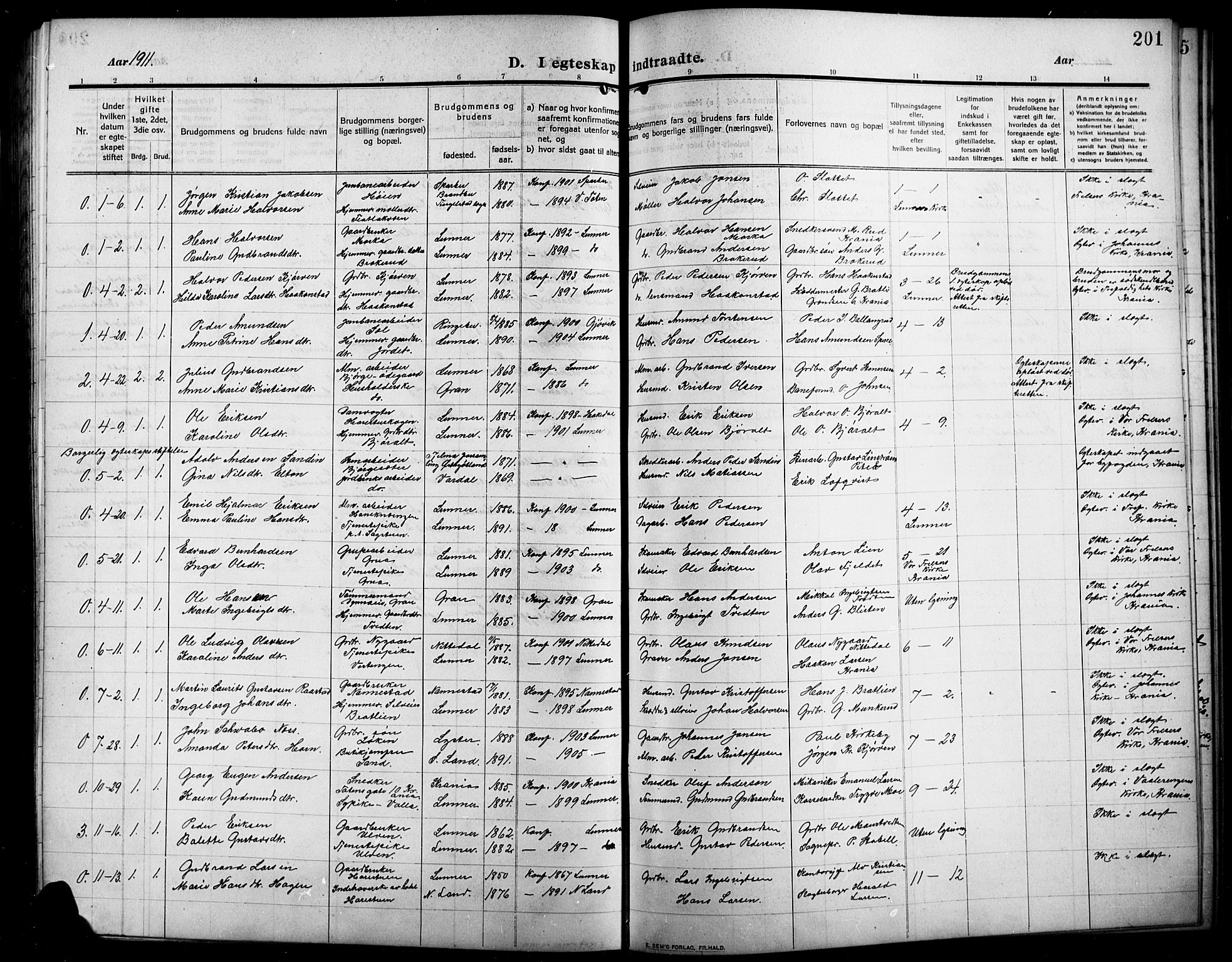 SAH, Lunner prestekontor, H/Ha/Hab/L0001: Klokkerbok nr. 1, 1909-1922, s. 201