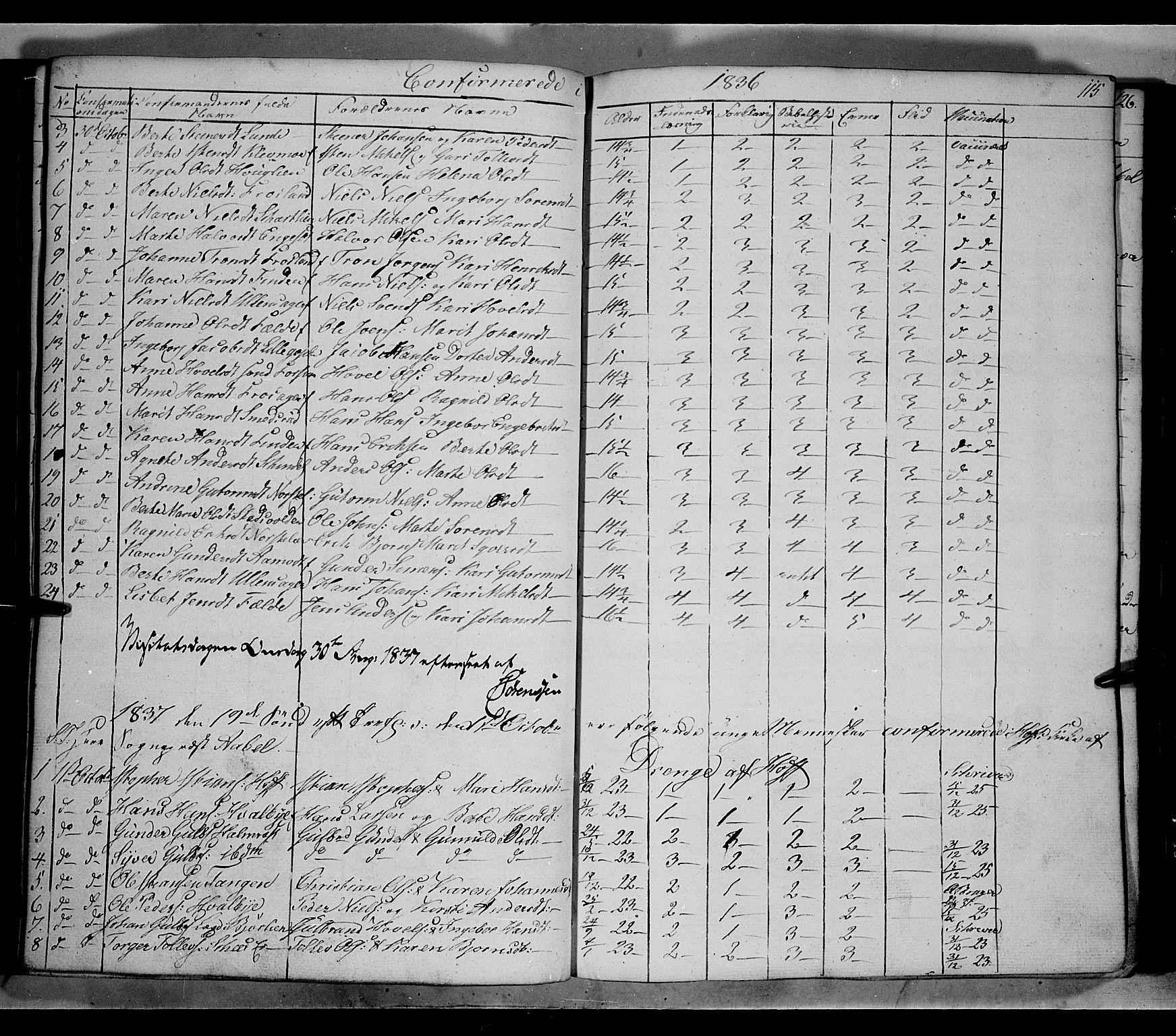 SAH, Land prestekontor, Klokkerbok nr. 2, 1833-1849, s. 115