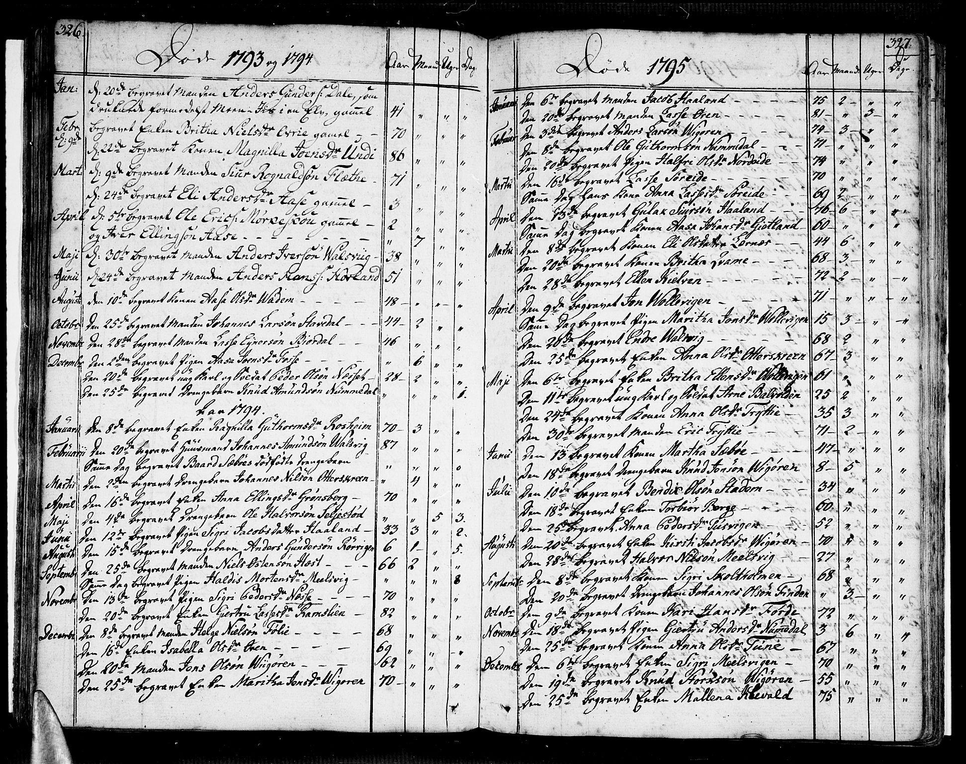 SAB, Vik Sokneprestembete, Ministerialbok nr. A 5, 1787-1820, s. 326-327