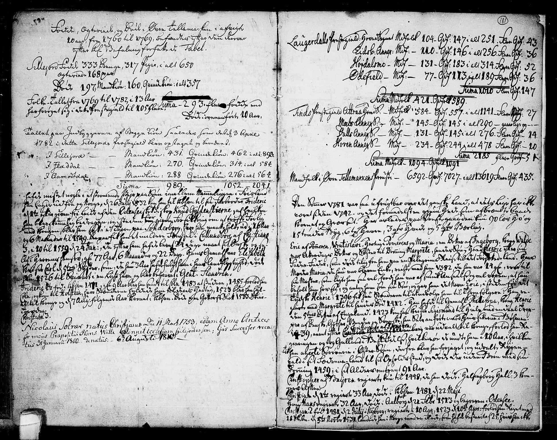 SAKO, Seljord kirkebøker, F/Fa/L0007: Ministerialbok nr. I 7, 1755-1800, s. 181
