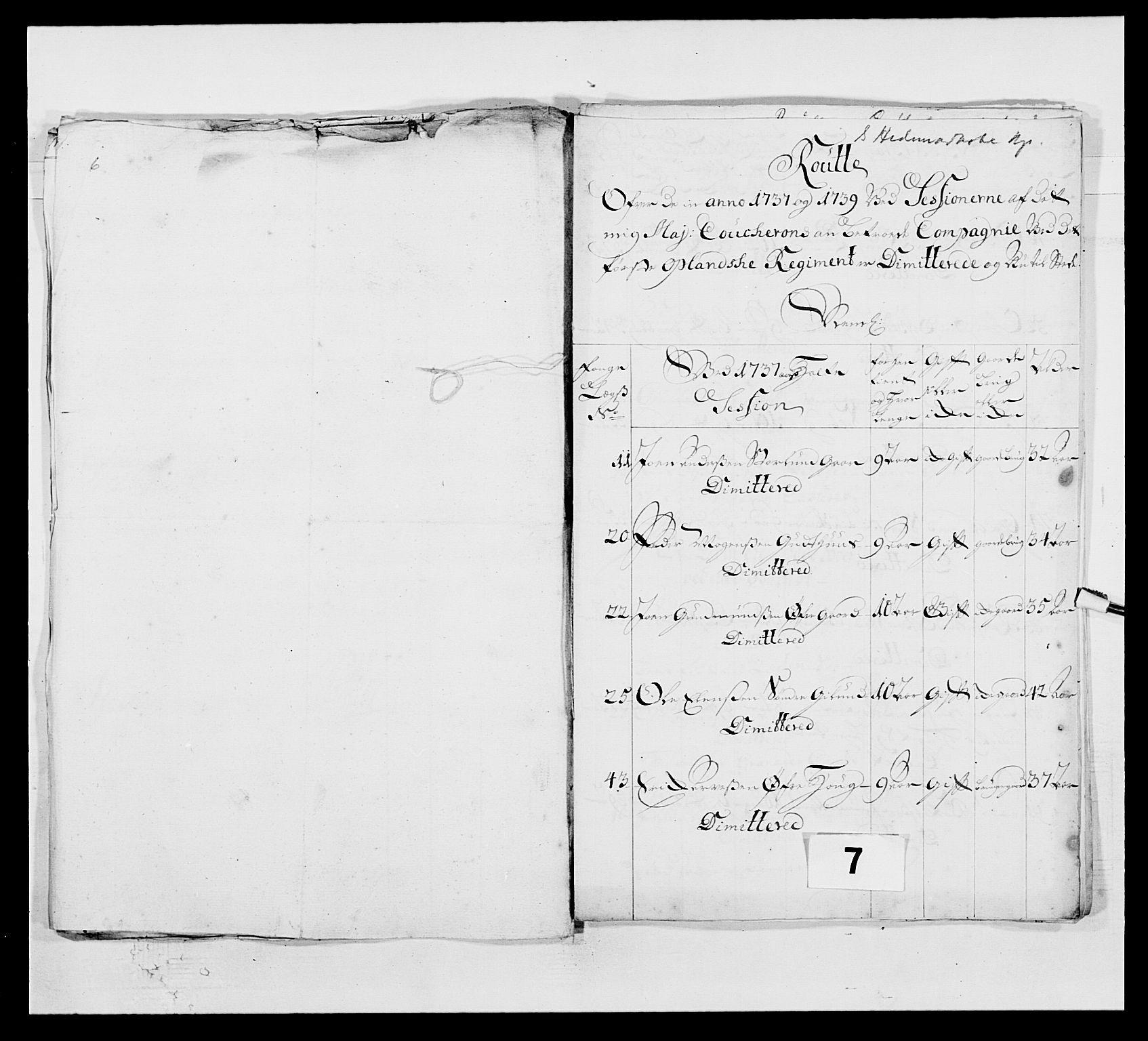 RA, Kommanderende general (KG I) med Det norske krigsdirektorium, E/Ea/L0502: 1. Opplandske regiment, 1720-1743, s. 95
