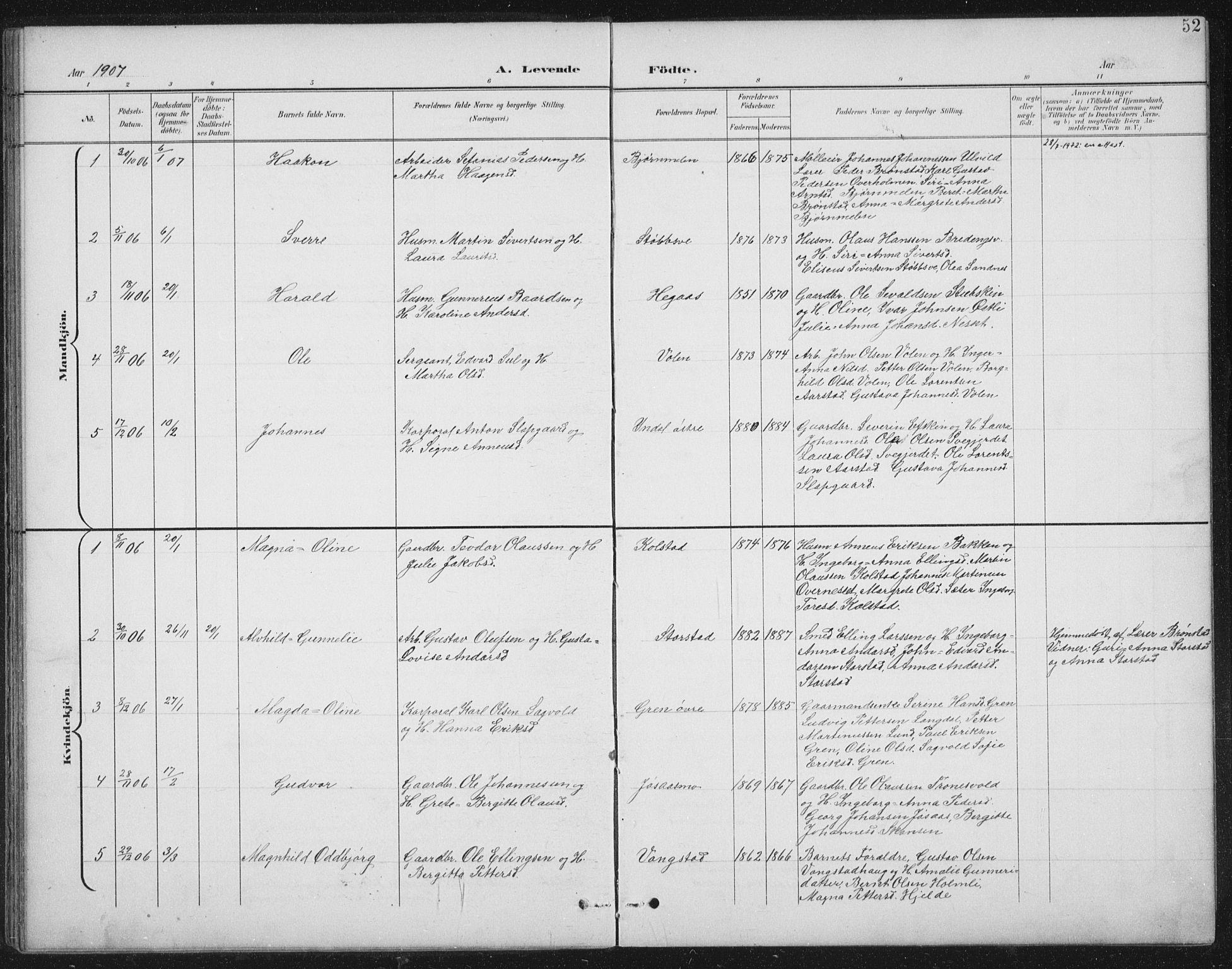 SAT, Ministerialprotokoller, klokkerbøker og fødselsregistre - Nord-Trøndelag, 724/L0269: Klokkerbok nr. 724C05, 1899-1920, s. 52