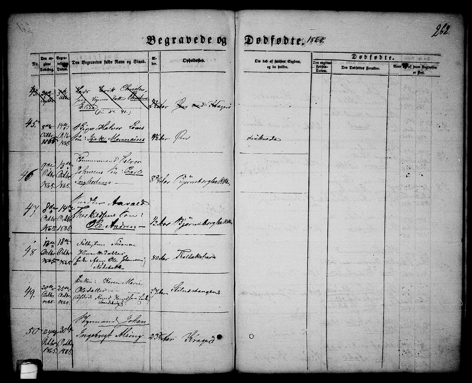SAKO, Kragerø kirkebøker, G/Ga/L0004: Klokkerbok nr. 4, 1853-1865, s. 262