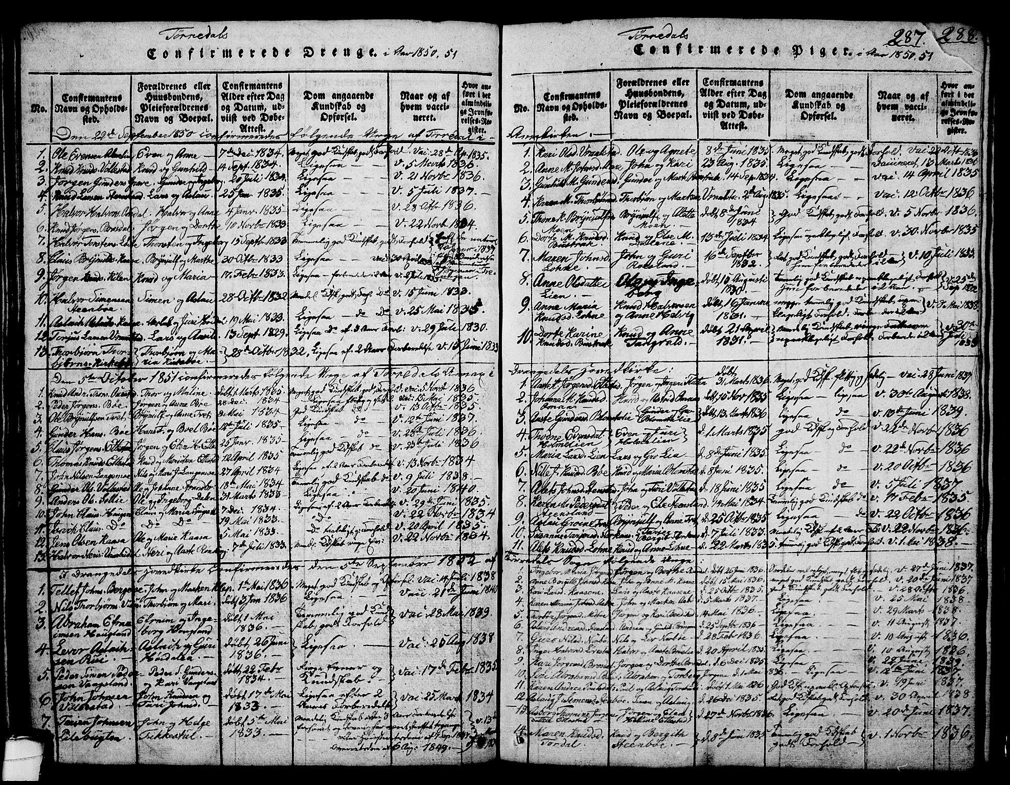 SAKO, Drangedal kirkebøker, G/Ga/L0001: Klokkerbok nr. I 1 /2, 1814-1856, s. 287