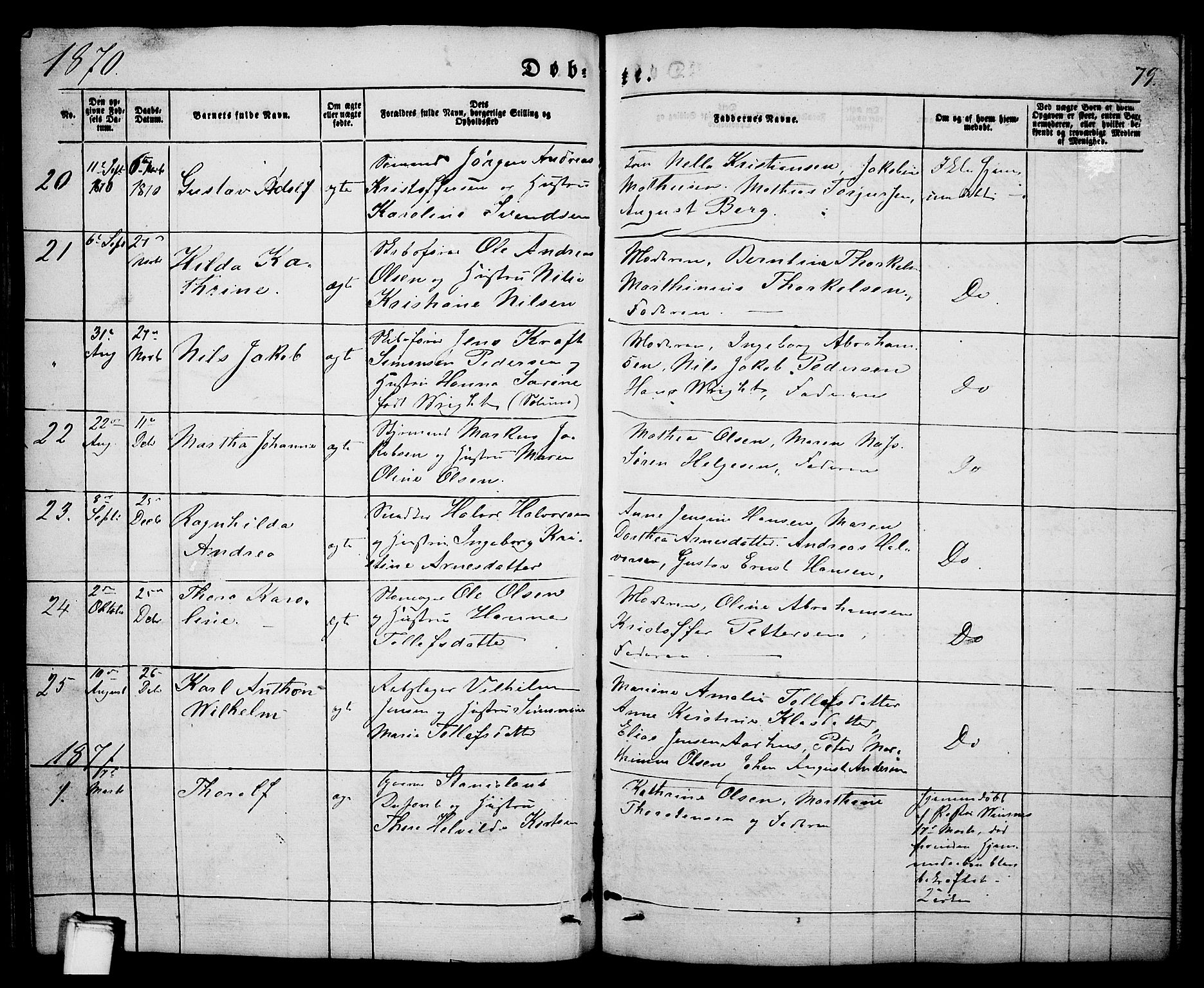 SAKO, Porsgrunn kirkebøker , G/Ga/L0002: Klokkerbok nr. I 2, 1847-1877, s. 79