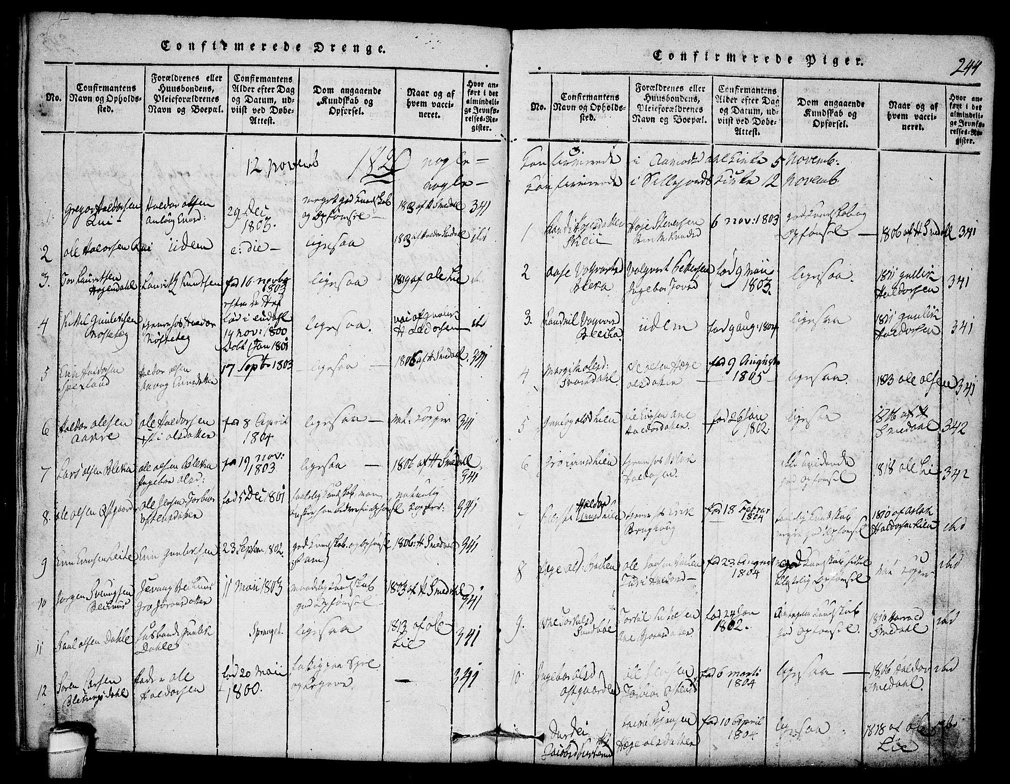 SAKO, Seljord kirkebøker, F/Fb/L0001: Ministerialbok nr. II 1, 1815-1831, s. 244