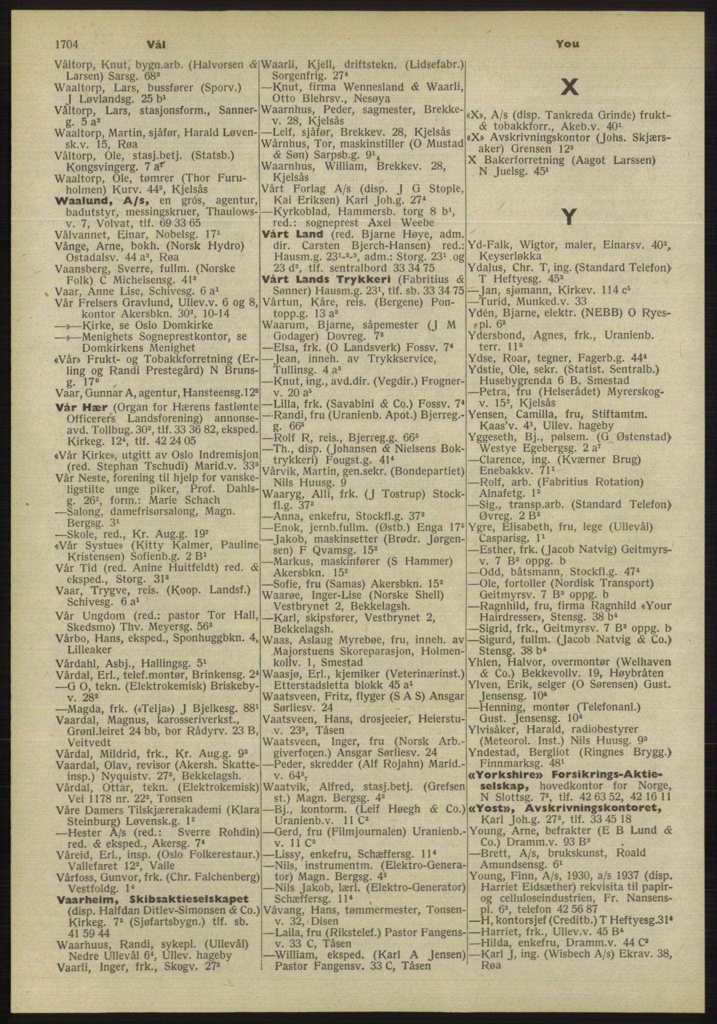 RA, Oslo adressebok (publikasjon)*, 1955, s. 1704