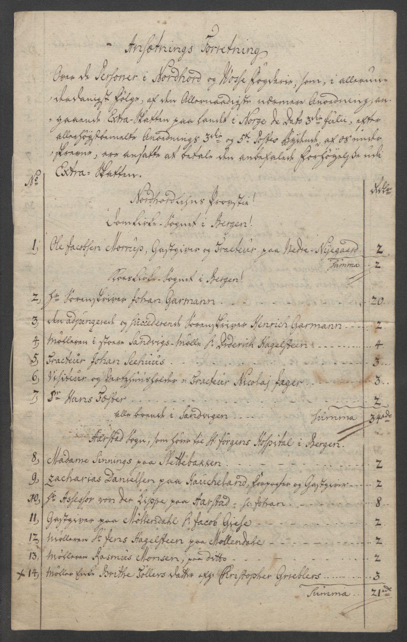 RA, Rentekammeret inntil 1814, Reviderte regnskaper, Fogderegnskap, R51/L3303: Ekstraskatten Nordhordland og Voss, 1762-1772, s. 184