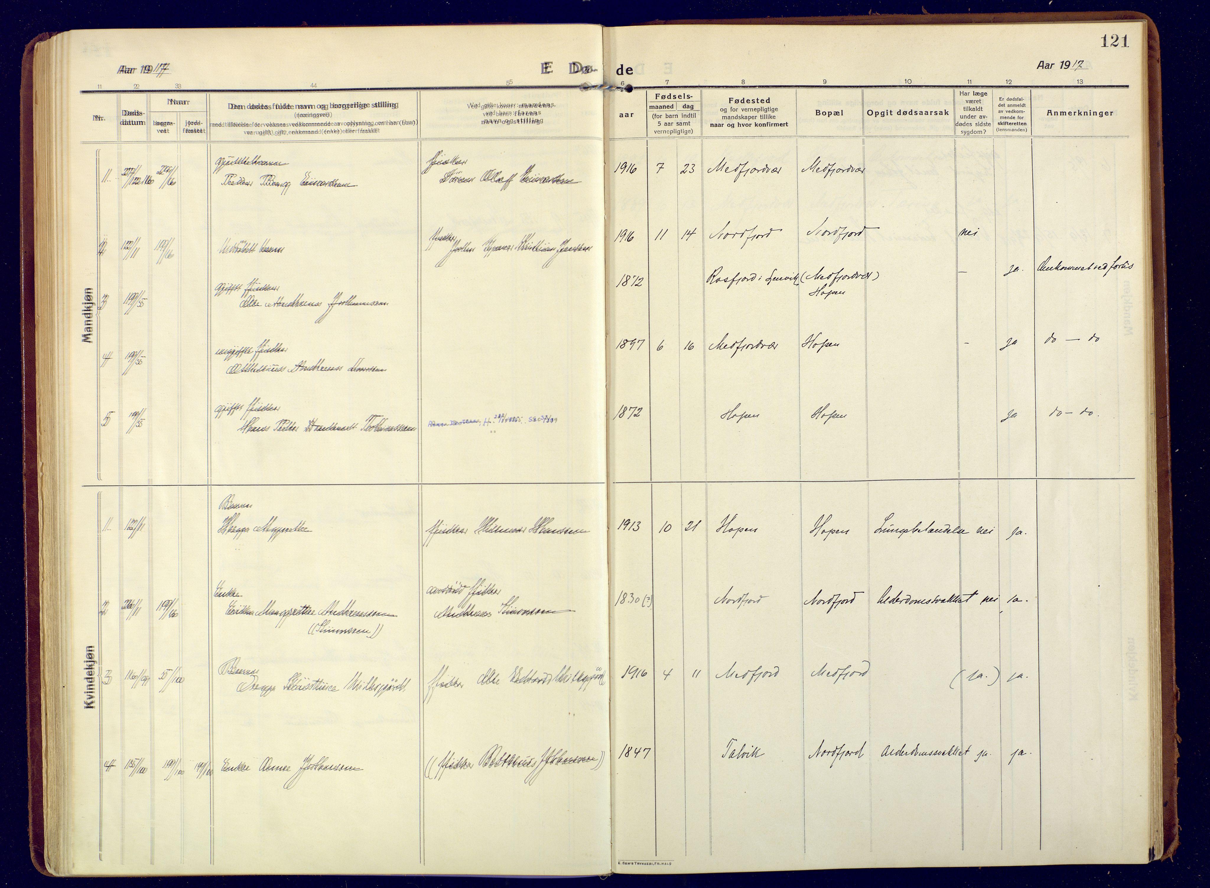 SATØ, Mefjord/Berg sokneprestkontor, G/Ga/Gaa: Ministerialbok nr. 9, 1916-1928, s. 121