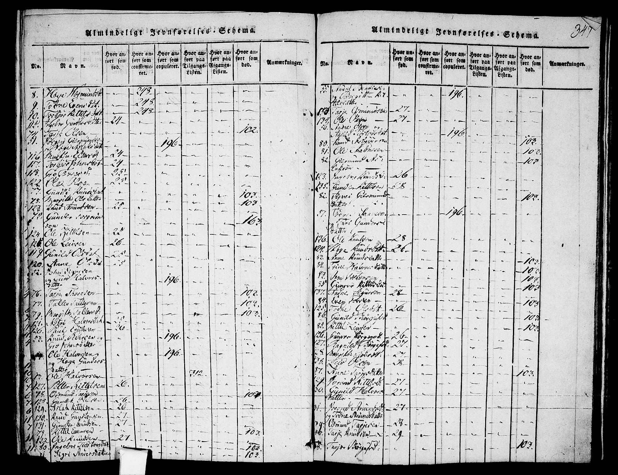 SAKO, Fyresdal kirkebøker, F/Fa/L0003: Ministerialbok nr. I 3, 1815-1840, s. 347