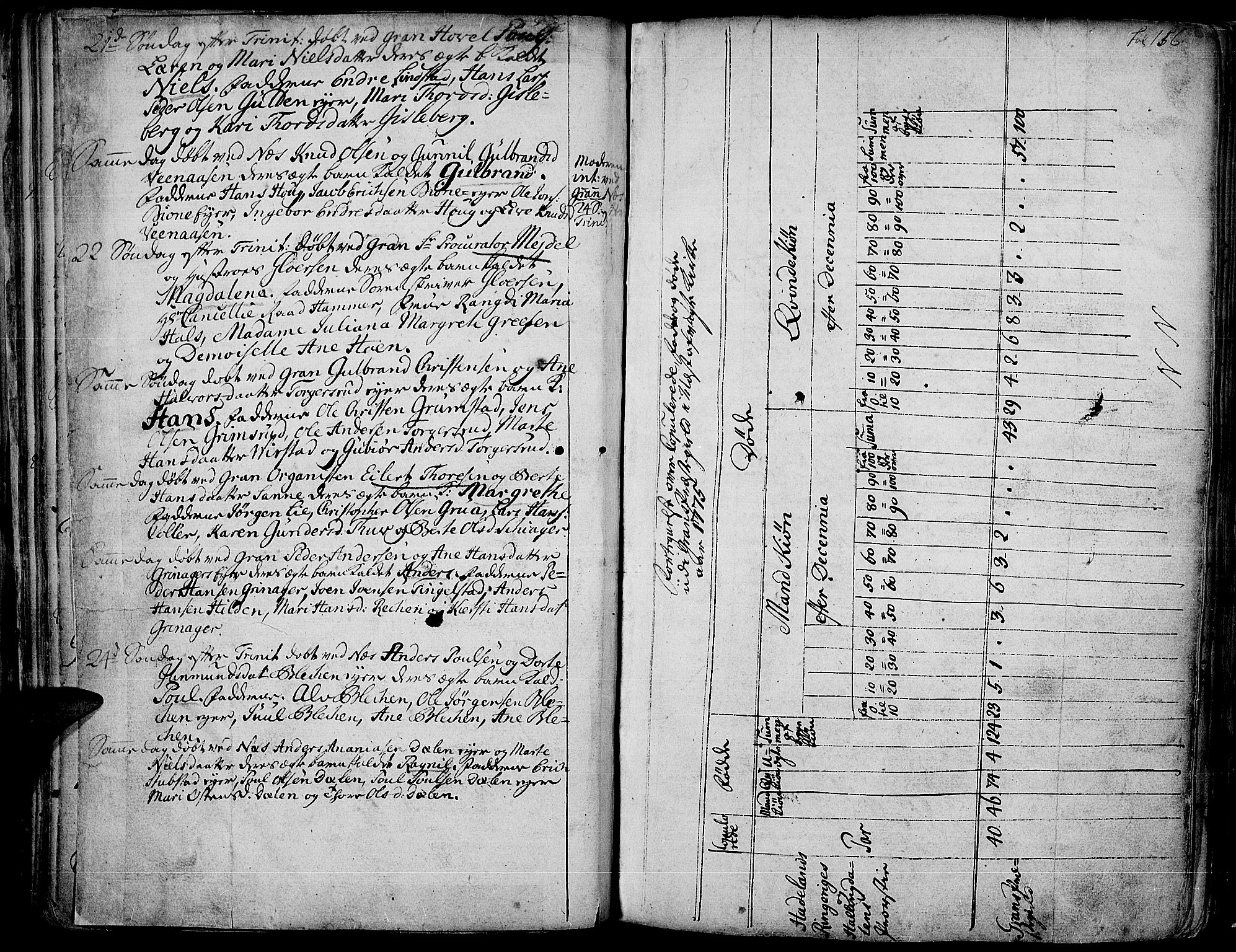 SAH, Gran prestekontor, Ministerialbok nr. 4, 1759-1775, s. 156