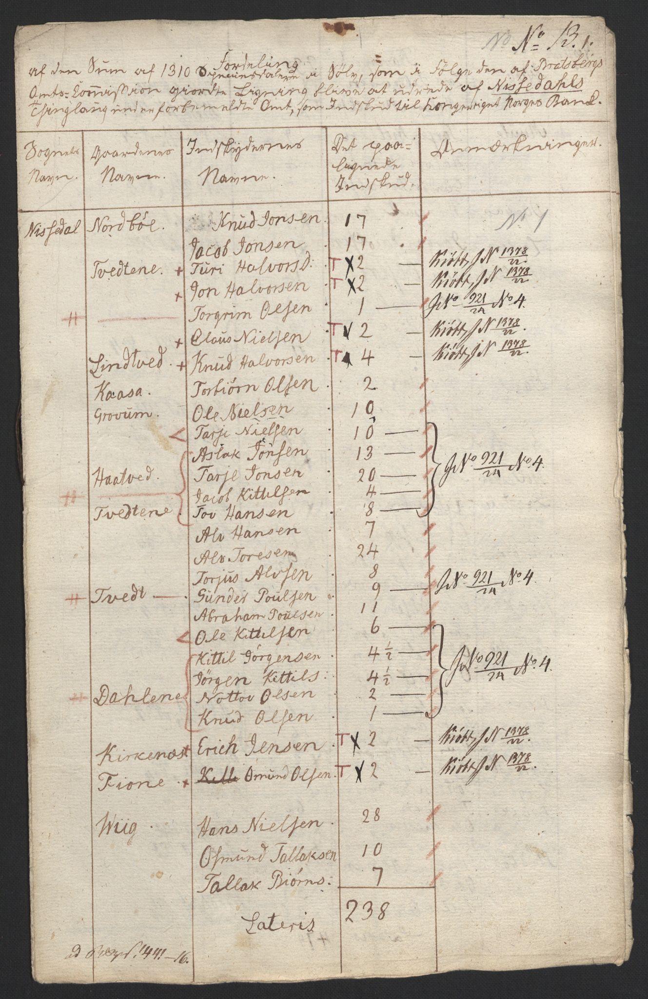 NOBA, Norges Bank/Sølvskatten 1816*, 1816, s. 23