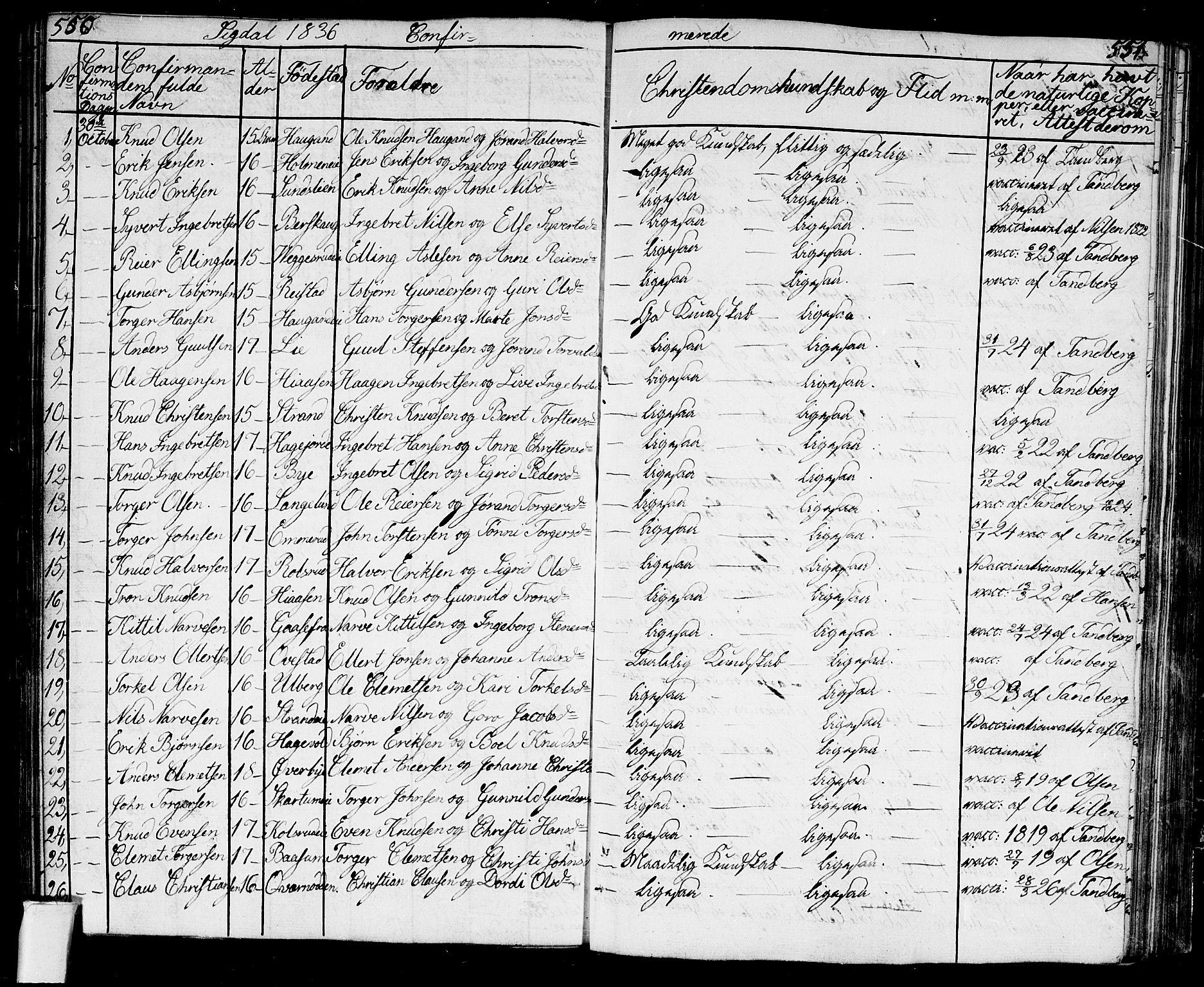 SAKO, Sigdal kirkebøker, G/Ga/L0002: Klokkerbok nr. I 2, 1835-1856, s. 550-551