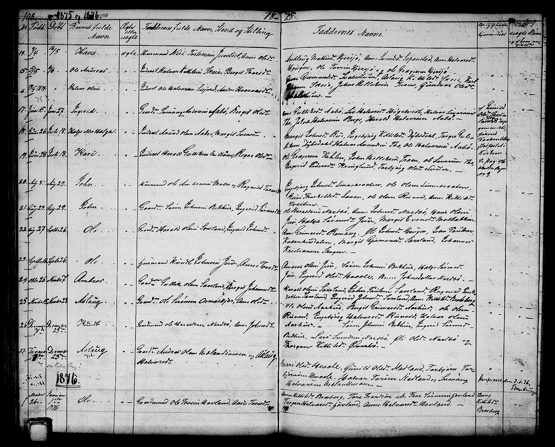SAKO, Hjartdal kirkebøker, G/Ga/L0002: Klokkerbok nr. I 2, 1854-1888, s. 108-109