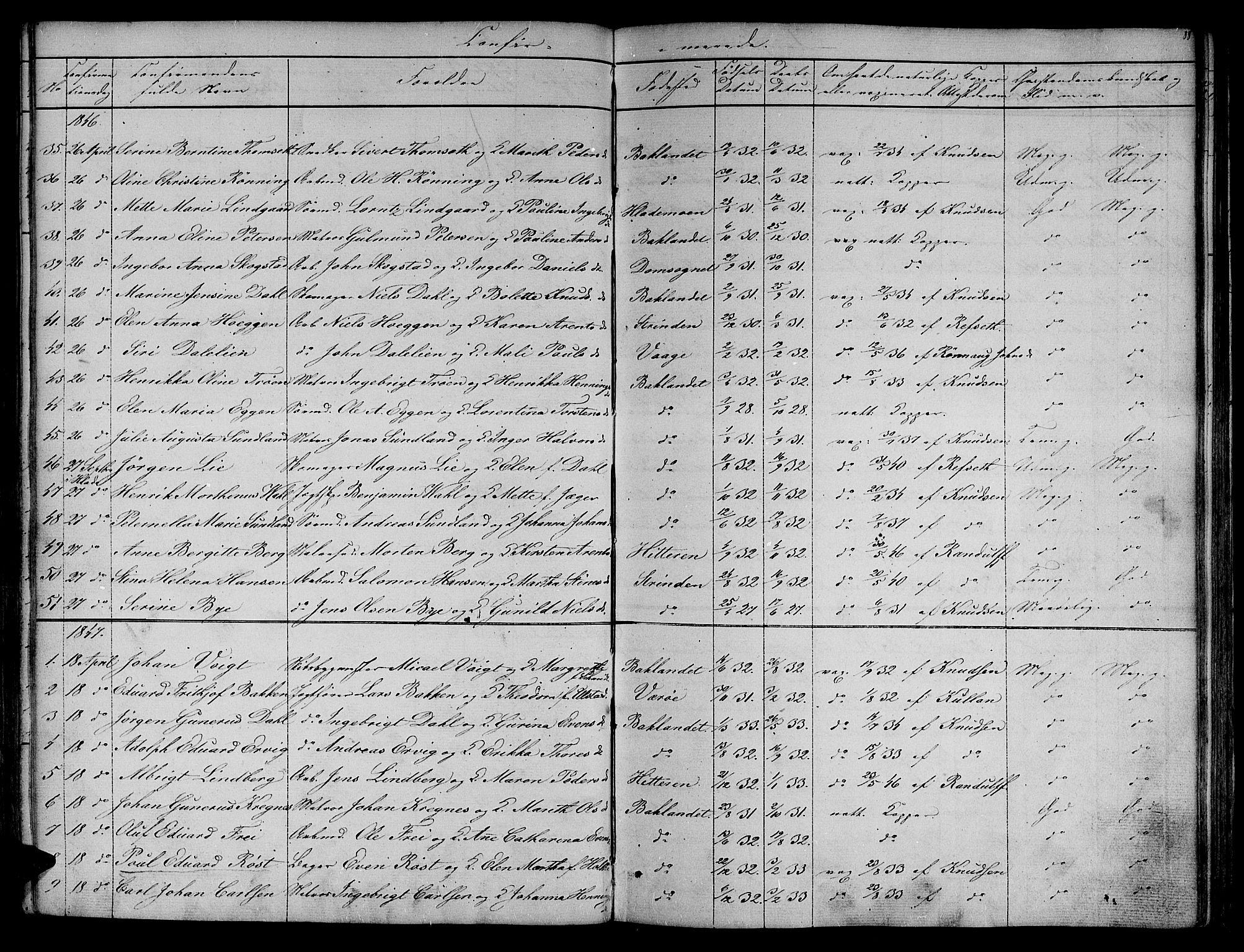 SAT, Ministerialprotokoller, klokkerbøker og fødselsregistre - Sør-Trøndelag, 604/L0182: Ministerialbok nr. 604A03, 1818-1850, s. 88