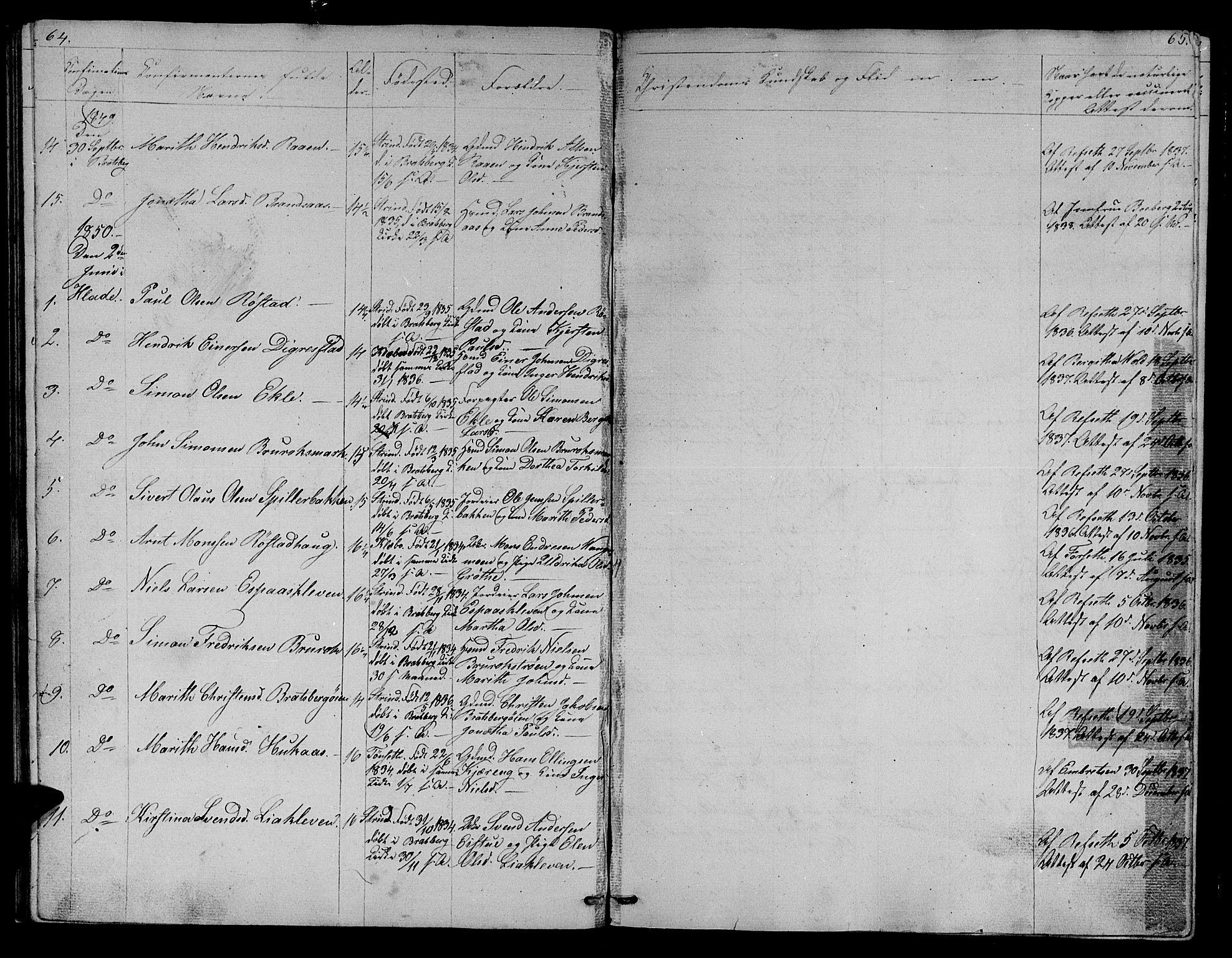 SAT, Ministerialprotokoller, klokkerbøker og fødselsregistre - Sør-Trøndelag, 608/L0339: Klokkerbok nr. 608C05, 1844-1863, s. 64-65