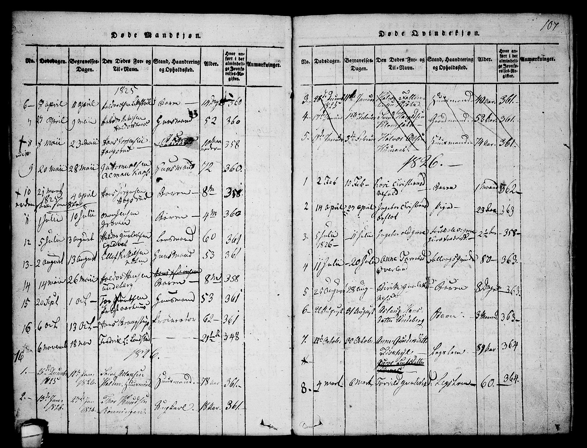 SAKO, Seljord kirkebøker, F/Fa/L0010: Ministerialbok nr. I 10, 1815-1831, s. 107