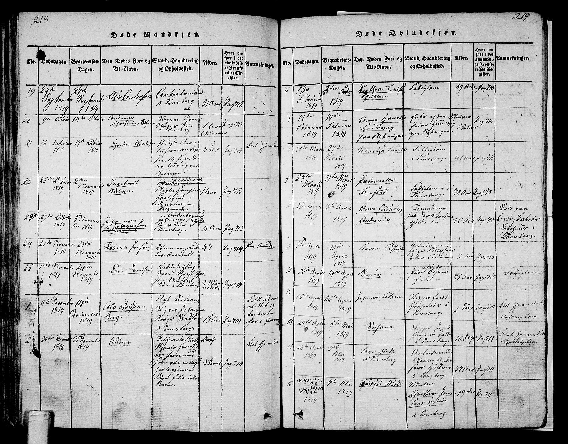 SAKO, Tønsberg kirkebøker, G/Ga/L0001: Klokkerbok nr. 1, 1813-1826, s. 218-219