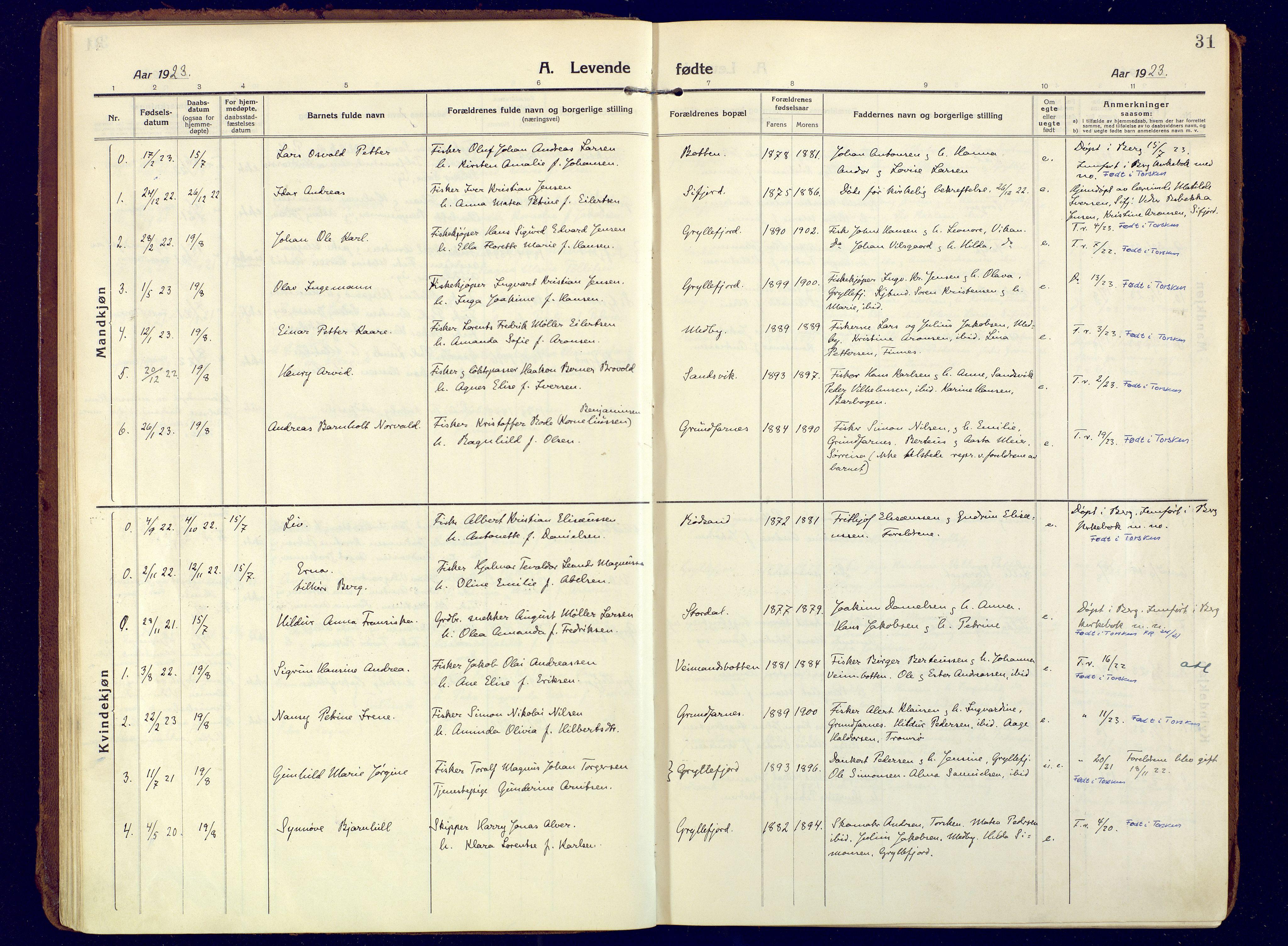 SATØ, Mefjord/Berg sokneprestkontor, G/Ga/Gaa: Ministerialbok nr. 10, 1916-1928, s. 31