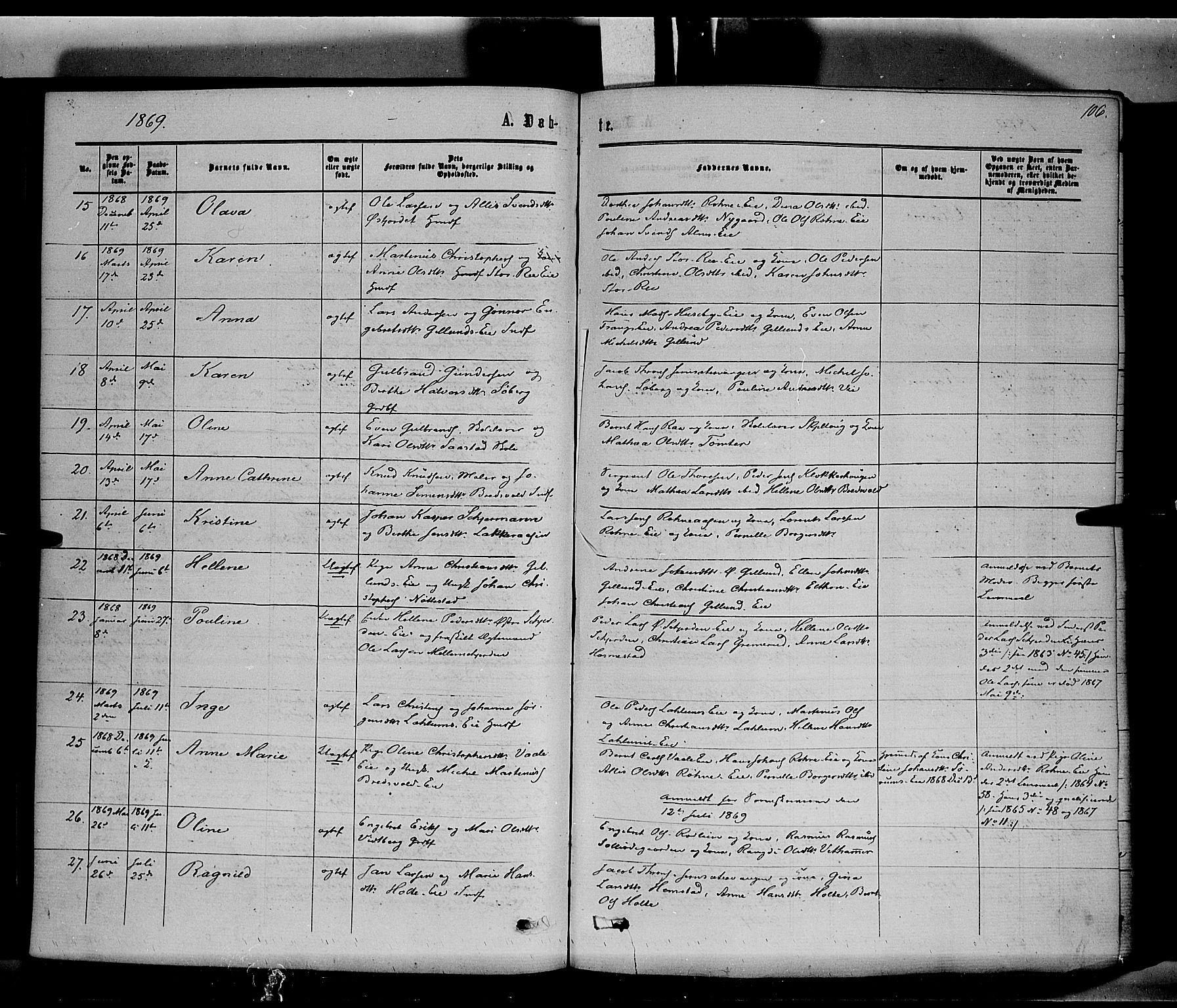 SAH, Stange prestekontor, K/L0013: Ministerialbok nr. 13, 1862-1879, s. 106