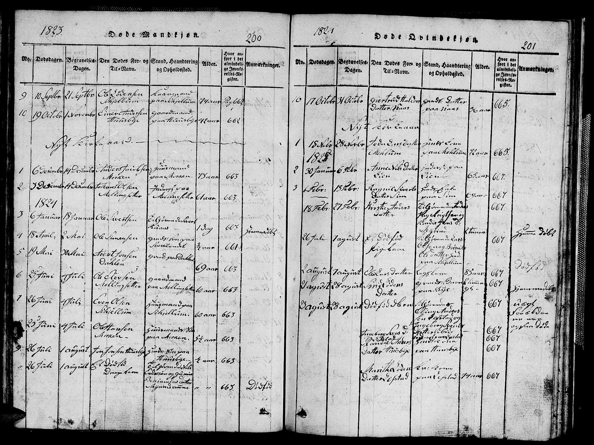 SAT, Ministerialprotokoller, klokkerbøker og fødselsregistre - Sør-Trøndelag, 667/L0796: Klokkerbok nr. 667C01, 1817-1836, s. 200-201