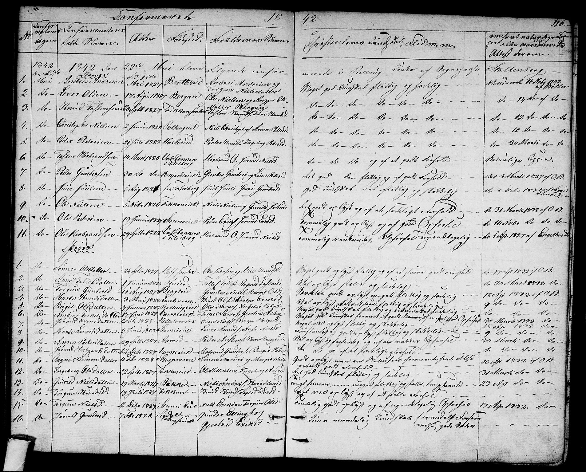 SAKO, Rollag kirkebøker, G/Ga/L0002: Klokkerbok nr. I 2, 1831-1856, s. 116