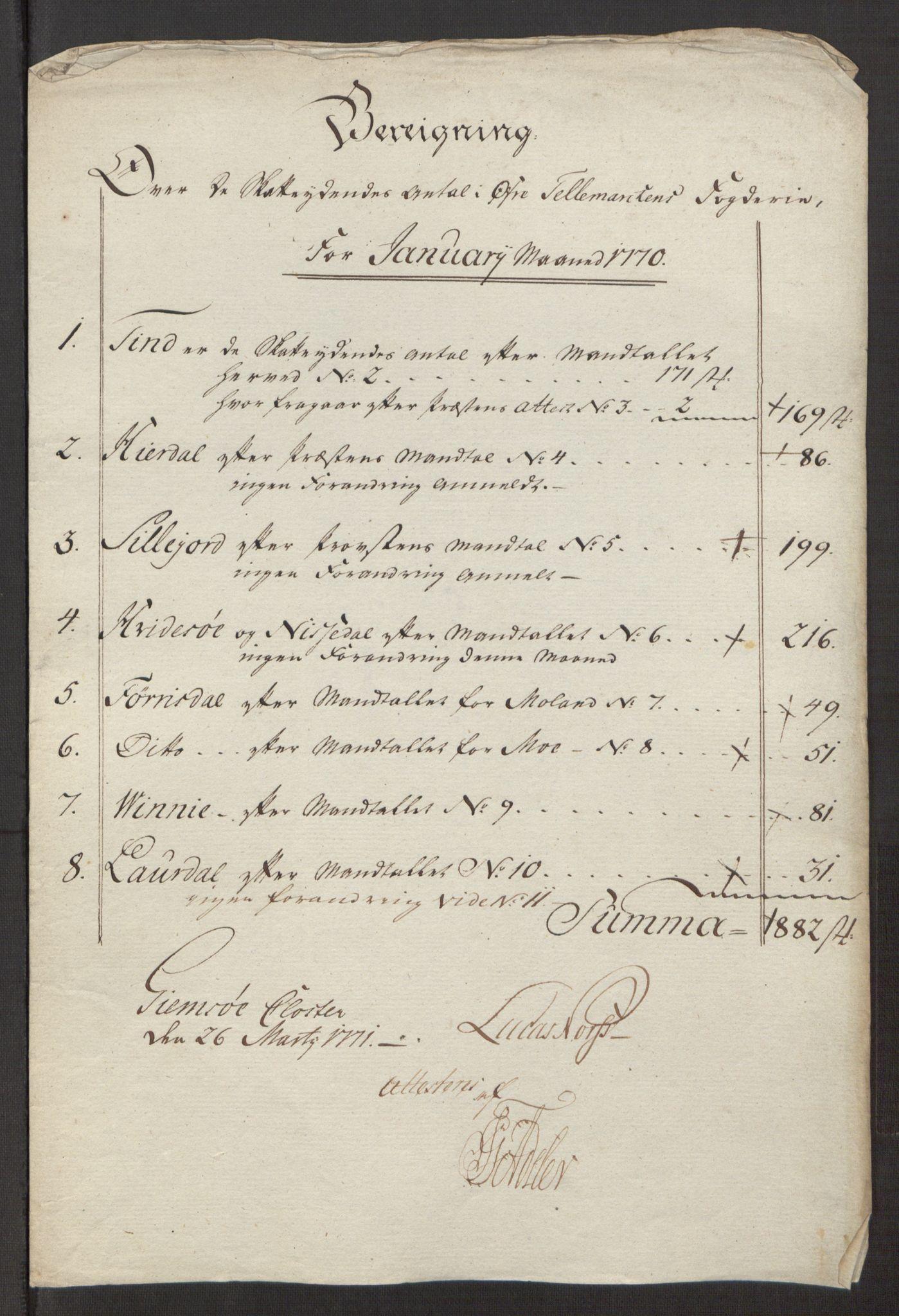 RA, Rentekammeret inntil 1814, Reviderte regnskaper, Fogderegnskap, R38/L2293: Ekstraskatten Øvre Telemark, 1762-1770, s. 425
