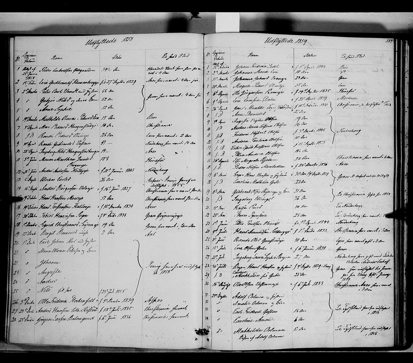 SAH, Jevnaker prestekontor, Ministerialbok nr. 7, 1858-1876, s. 289