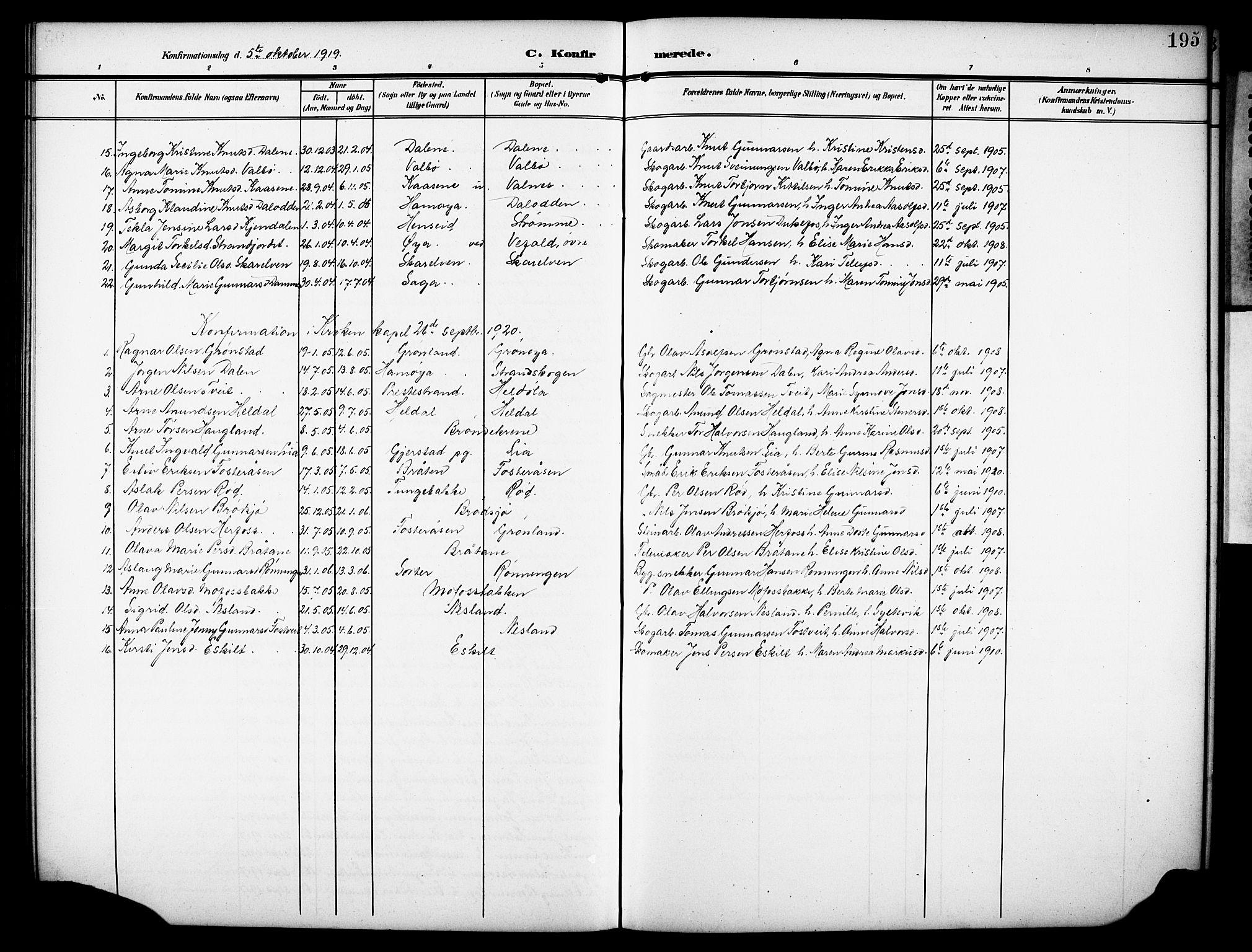 SAKO, Drangedal kirkebøker, G/Ga/L0004: Klokkerbok nr. I 4, 1901-1933, s. 195