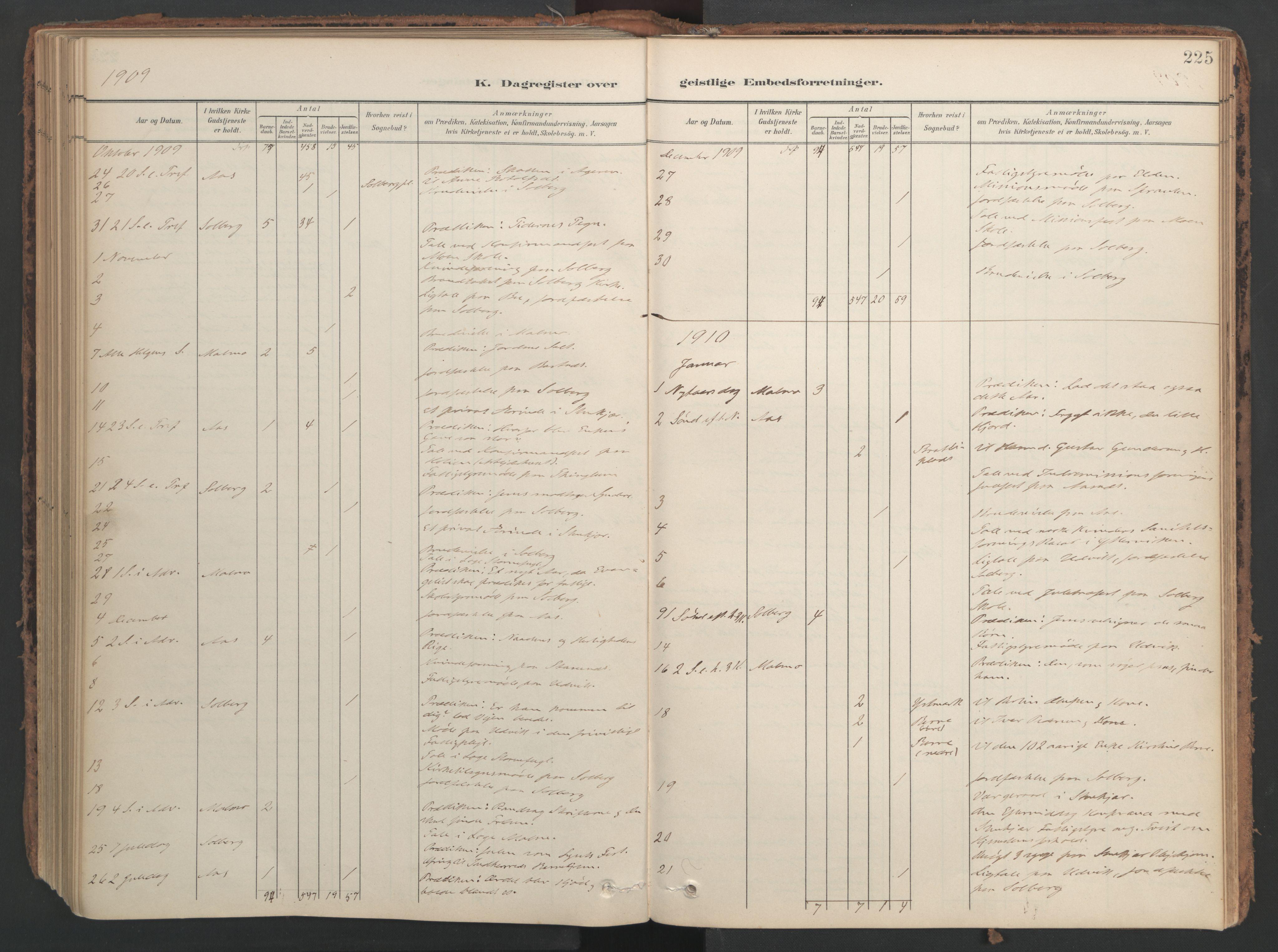 SAT, Ministerialprotokoller, klokkerbøker og fødselsregistre - Nord-Trøndelag, 741/L0397: Ministerialbok nr. 741A11, 1901-1911, s. 225