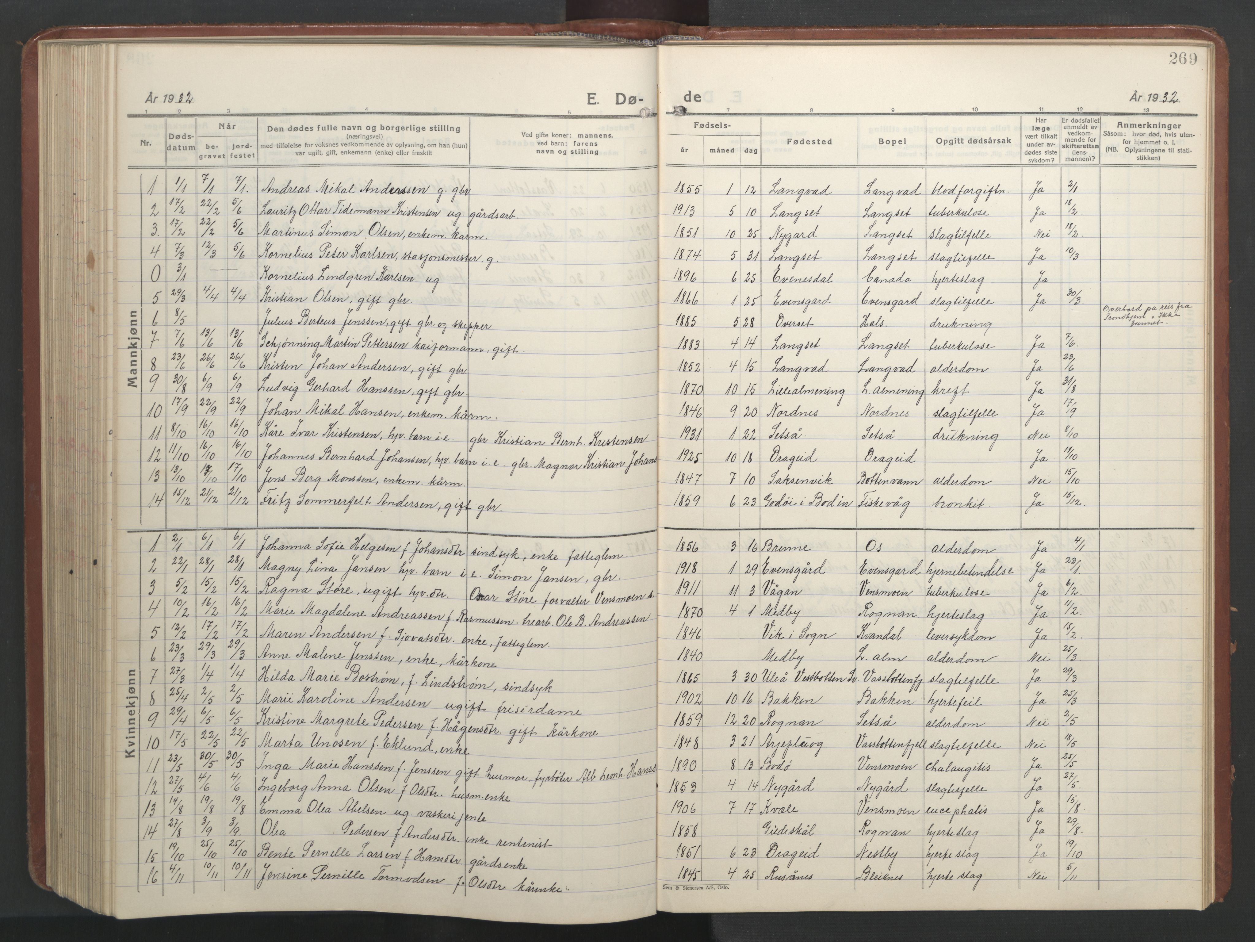 SAT, Ministerialprotokoller, klokkerbøker og fødselsregistre - Nordland, 847/L0680: Klokkerbok nr. 847C08, 1930-1947, s. 269