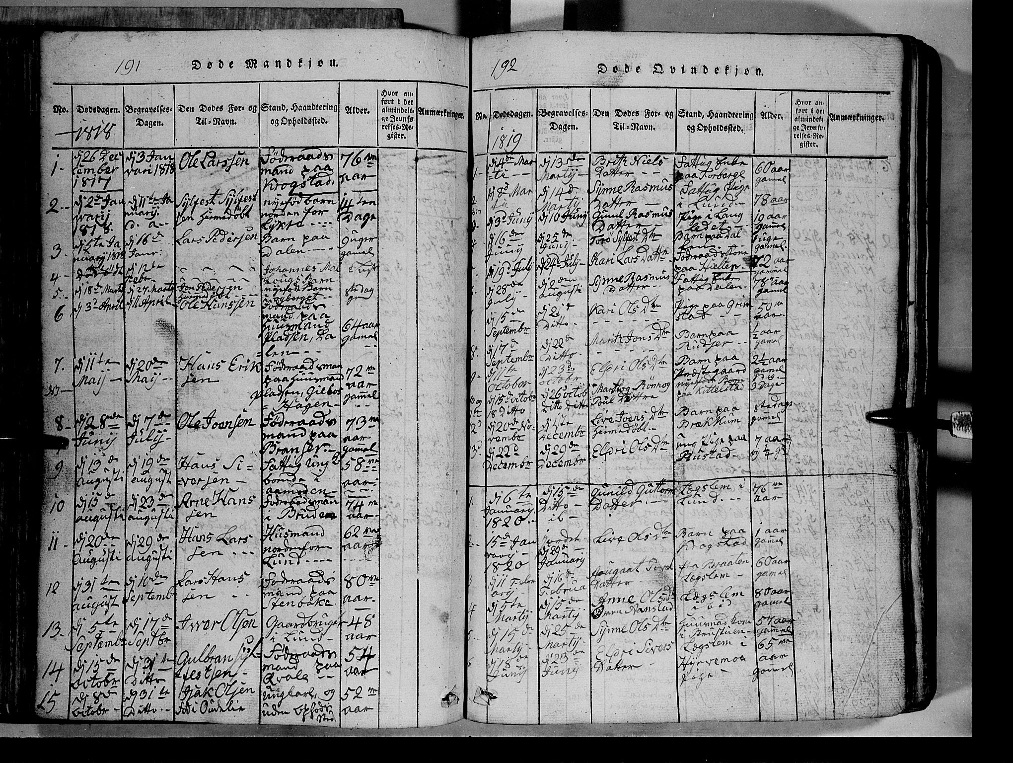 SAH, Lom prestekontor, L/L0003: Klokkerbok nr. 3, 1815-1844, s. 191-192