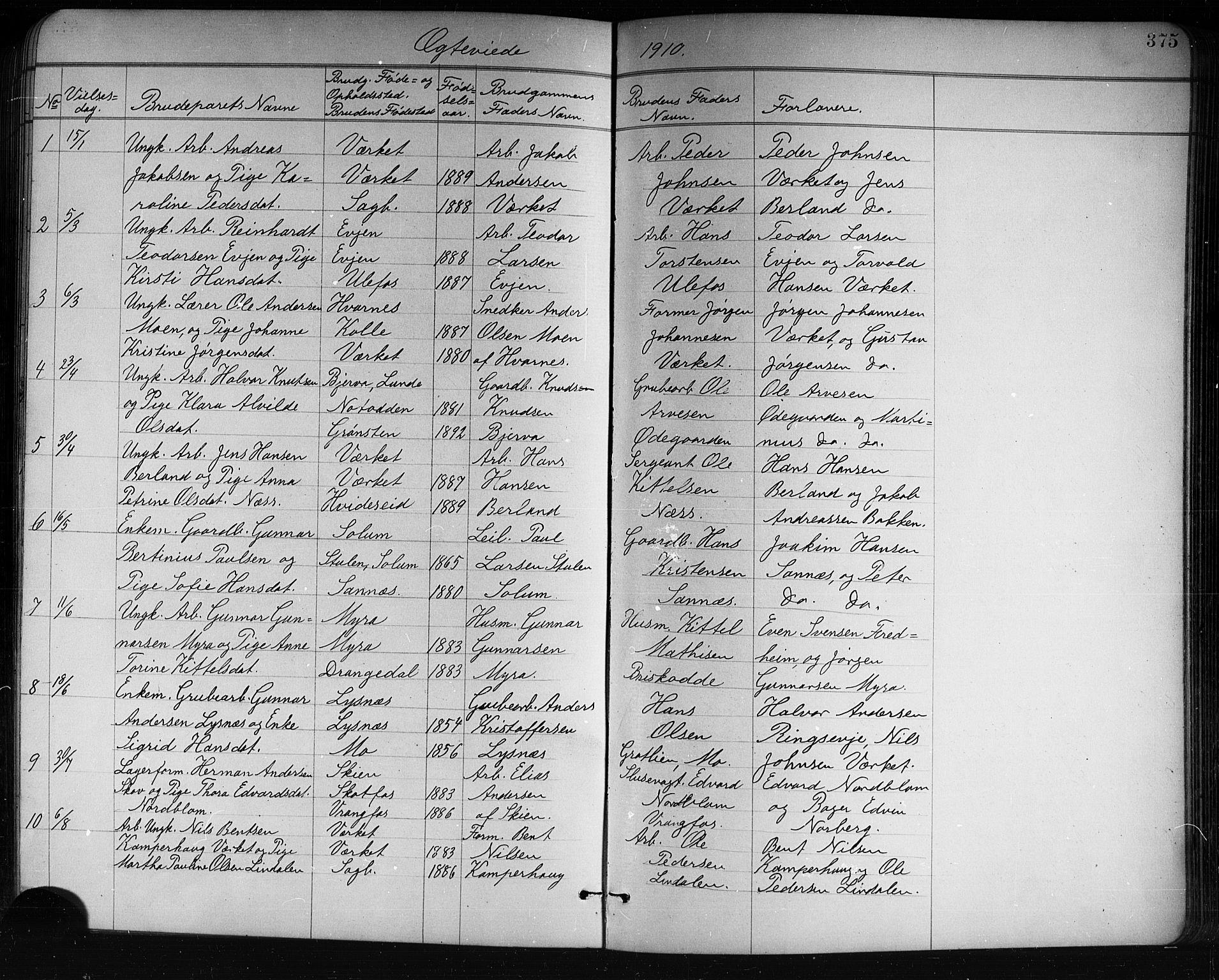 SAKO, Holla kirkebøker, G/Ga/L0005: Klokkerbok nr. I 5, 1891-1917, s. 375