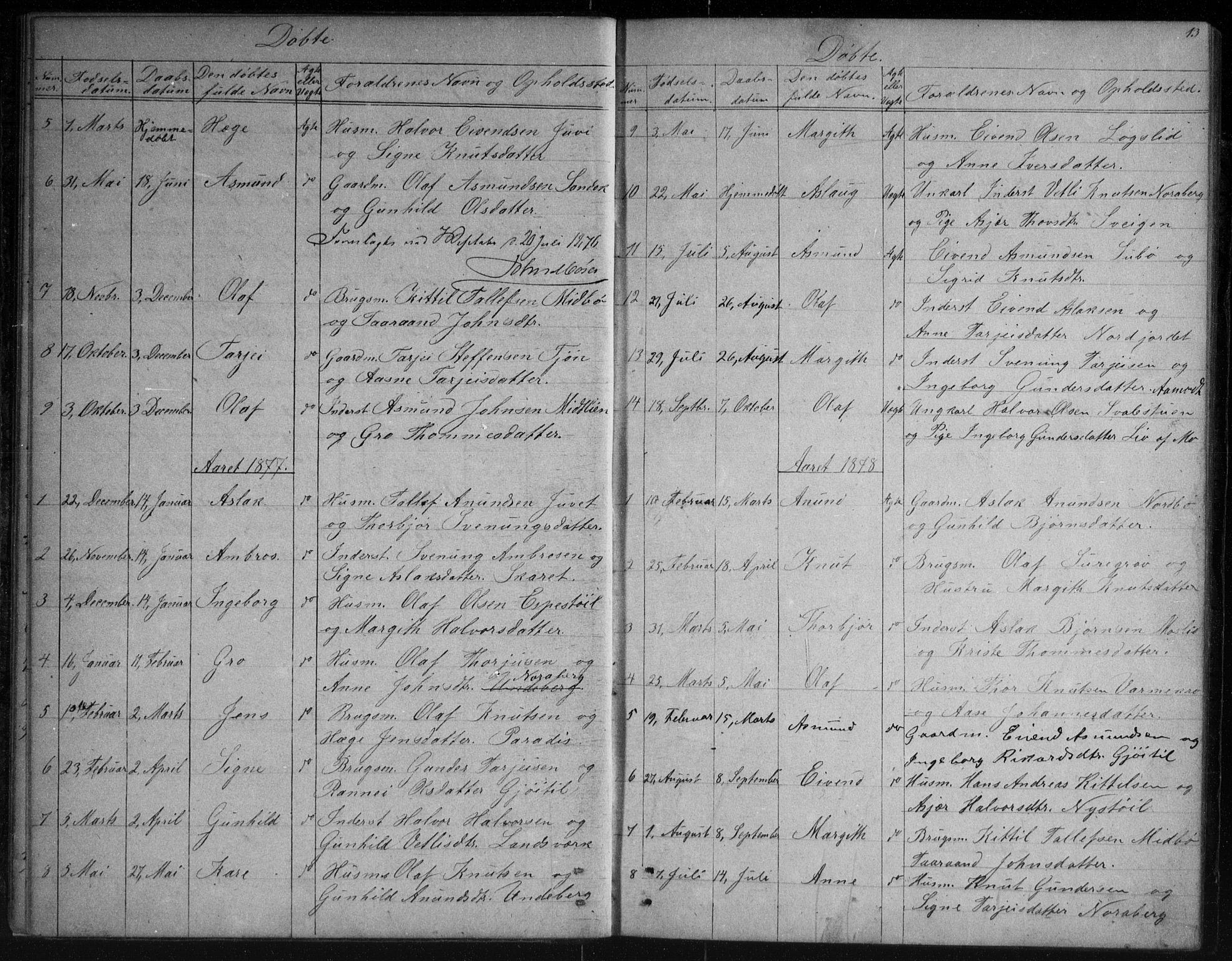 SAKO, Vinje kirkebøker, G/Gb/L0002: Klokkerbok nr. II 2, 1849-1891, s. 13