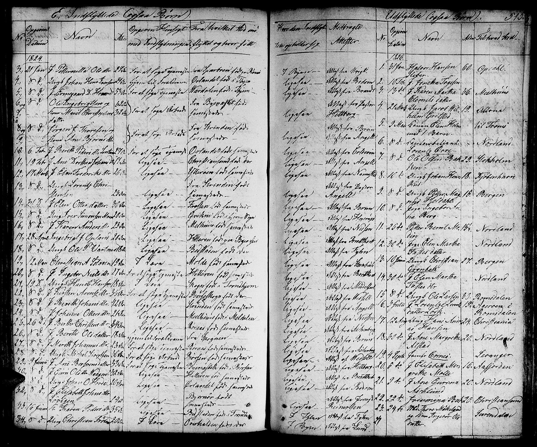 SAT, Ministerialprotokoller, klokkerbøker og fødselsregistre - Sør-Trøndelag, 601/L0045: Ministerialbok nr. 601A13, 1821-1831, s. 515