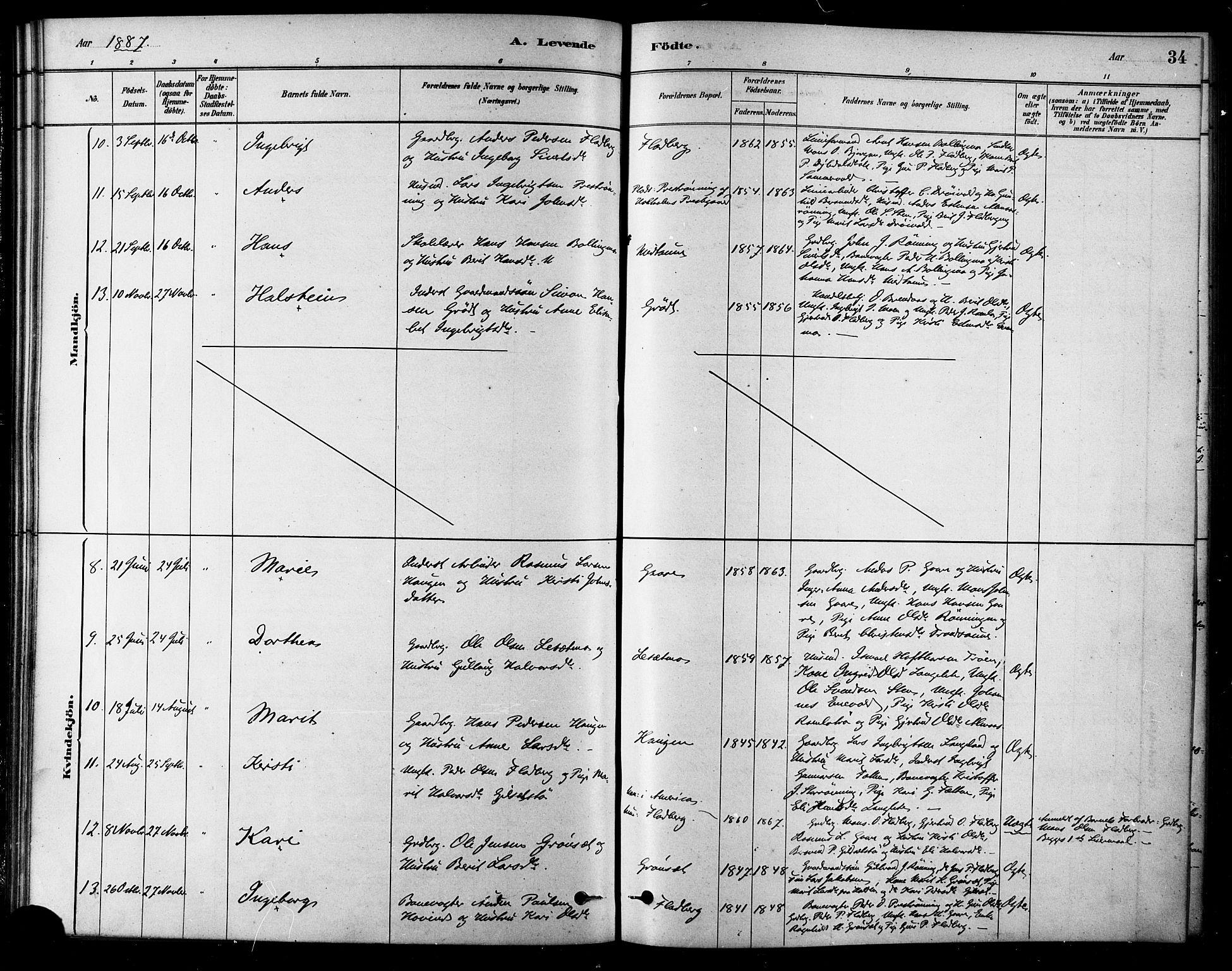 SAT, Ministerialprotokoller, klokkerbøker og fødselsregistre - Sør-Trøndelag, 685/L0972: Ministerialbok nr. 685A09, 1879-1890, s. 34